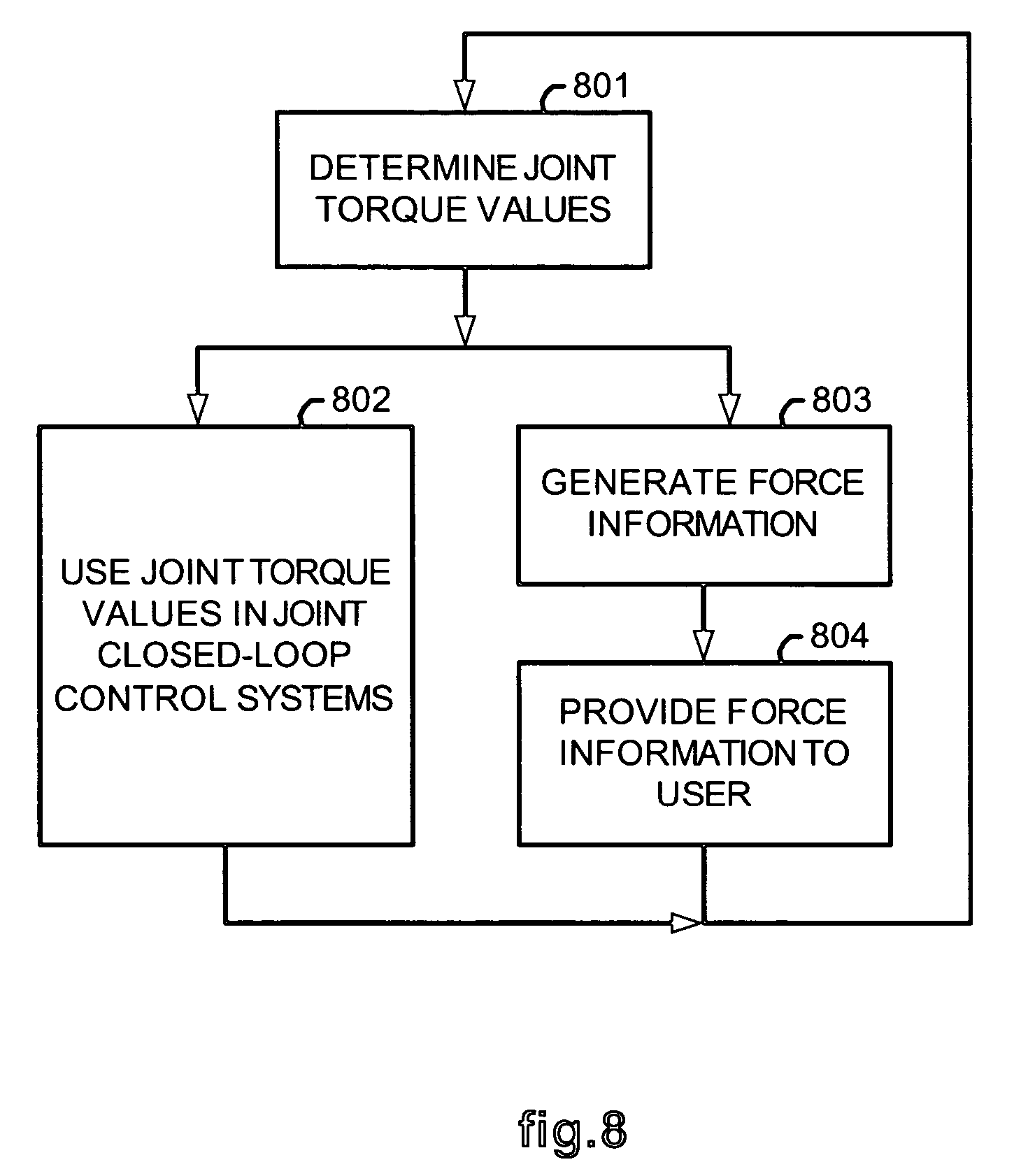 information system as an effective force 55 access control policy and procedures 7 an information system that restricts access to (boundary protection devices in an effective security.