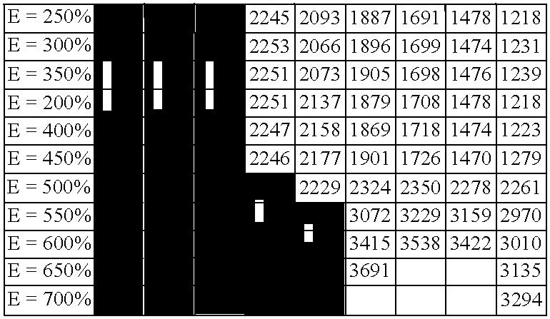 Figure US20050203252A1-20050915-C00002