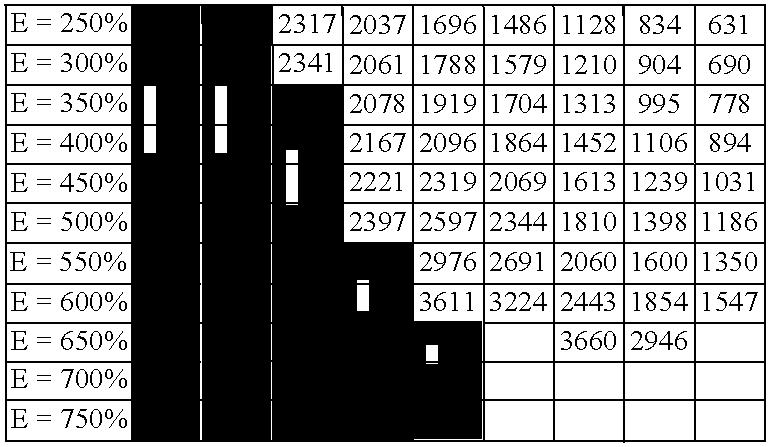 Figure US20050203252A1-20050915-C00004