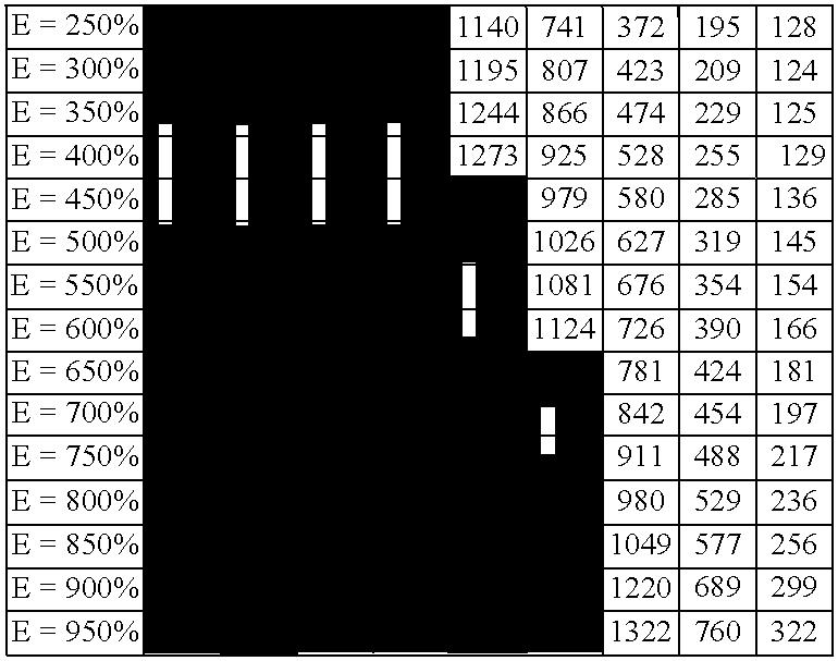 Figure US20050203252A1-20050915-C00006