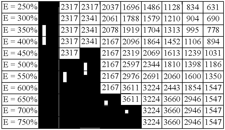 Figure US20050203252A1-20050915-C00008