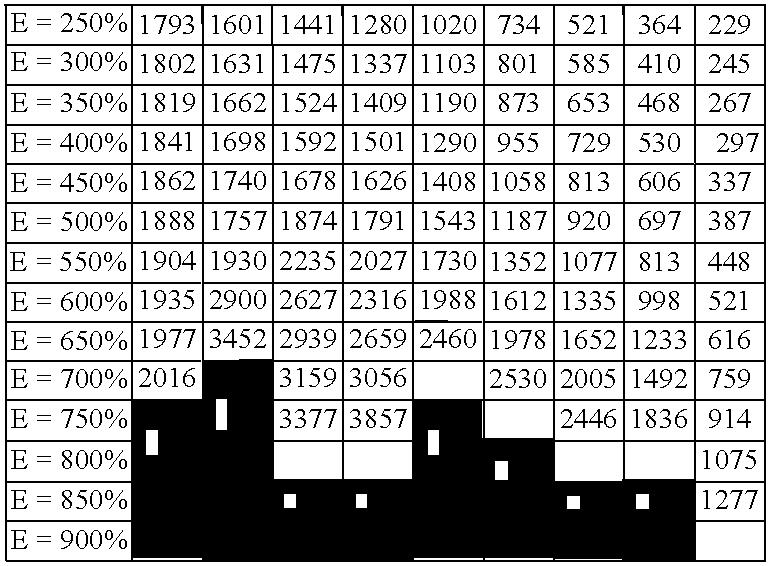 Figure US20050203252A1-20050915-C00010