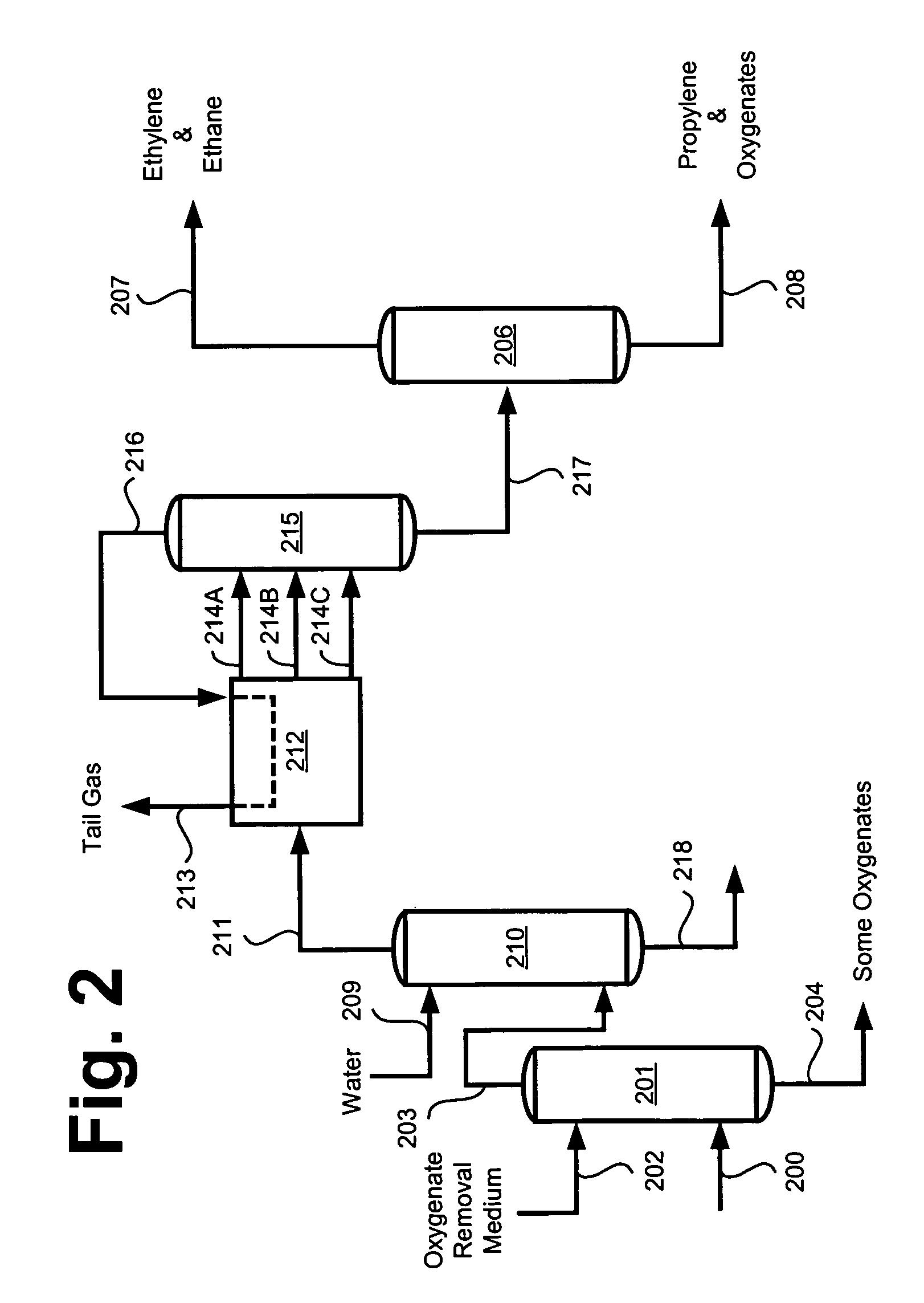 Patent Us20050209469