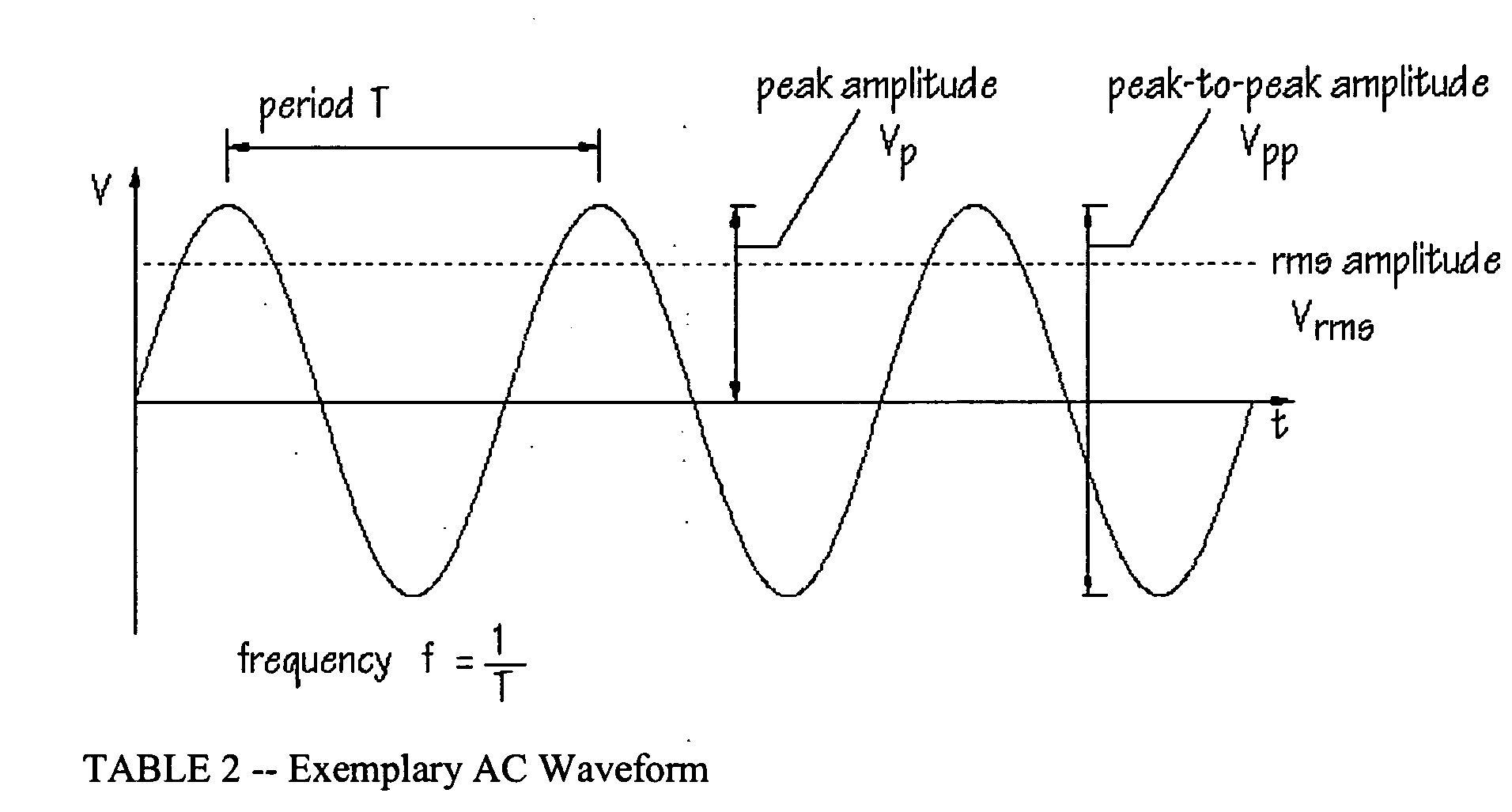 how to read and interpret automotive oscilloscope patterns