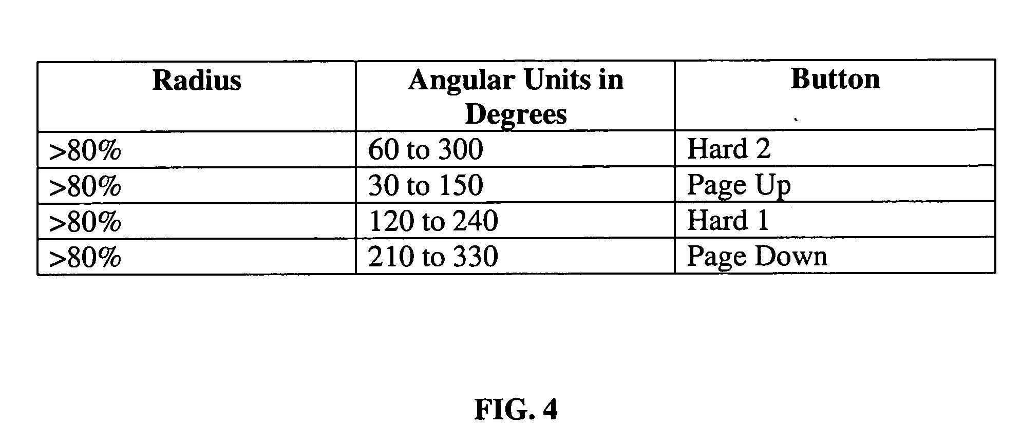 patent us20050248526