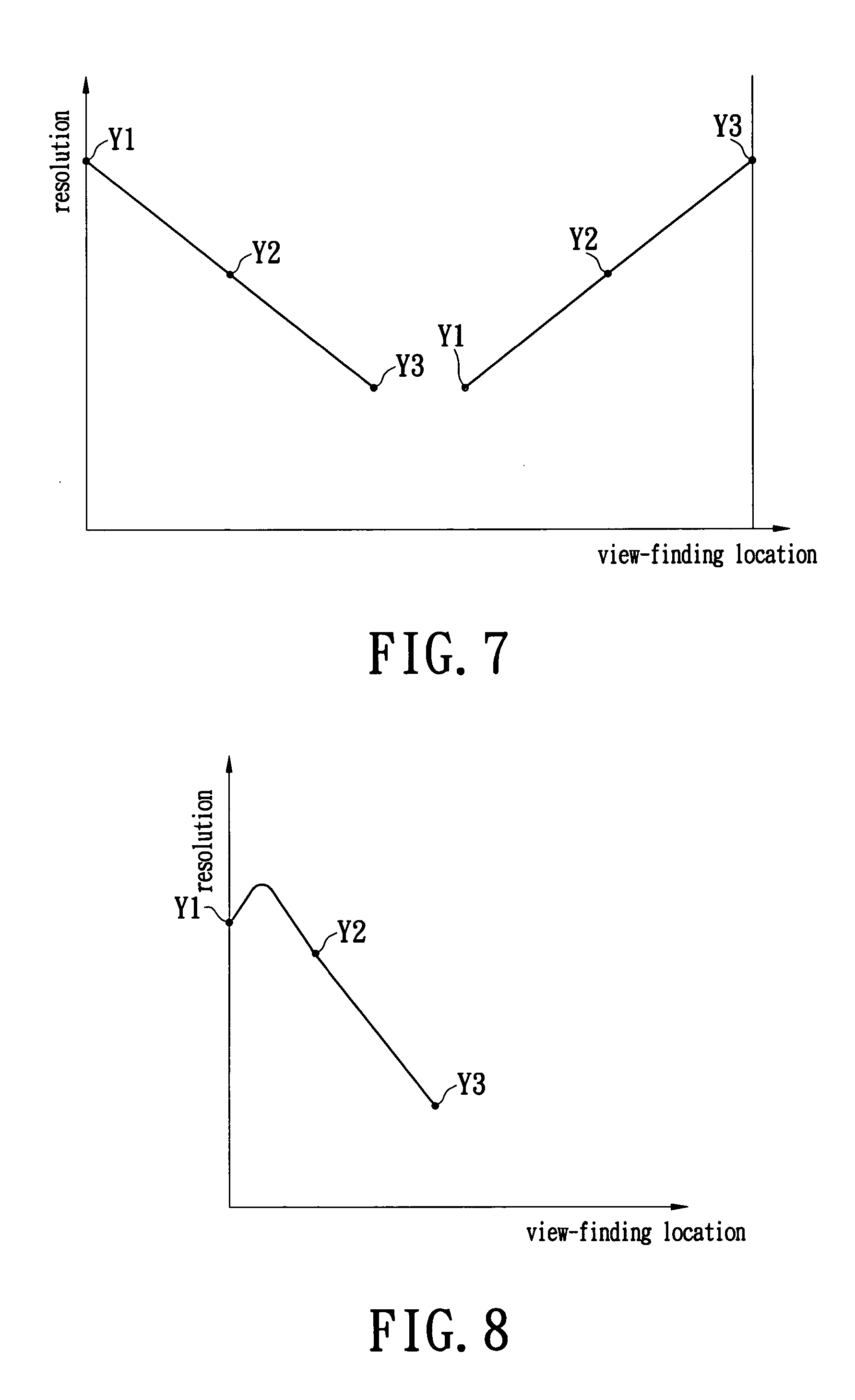 Patent us20050275745 quick focusing method for a digital camera patent drawing ccuart Choice Image