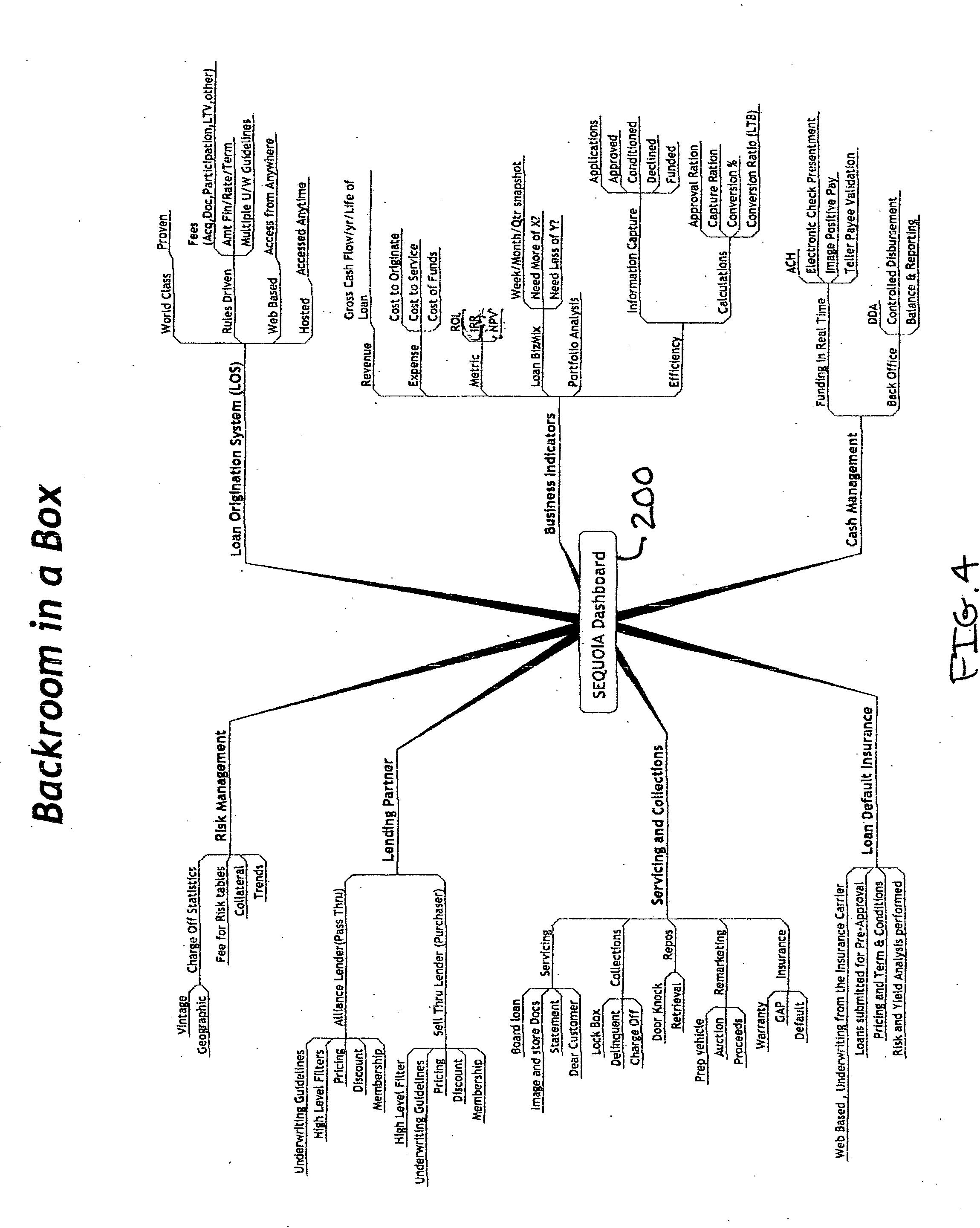 Patent US20050278249 - Business management system