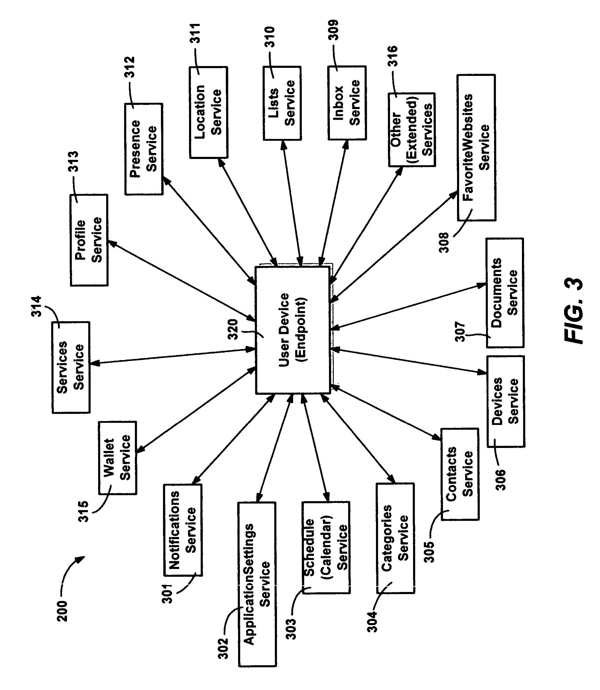 patent us20050278344