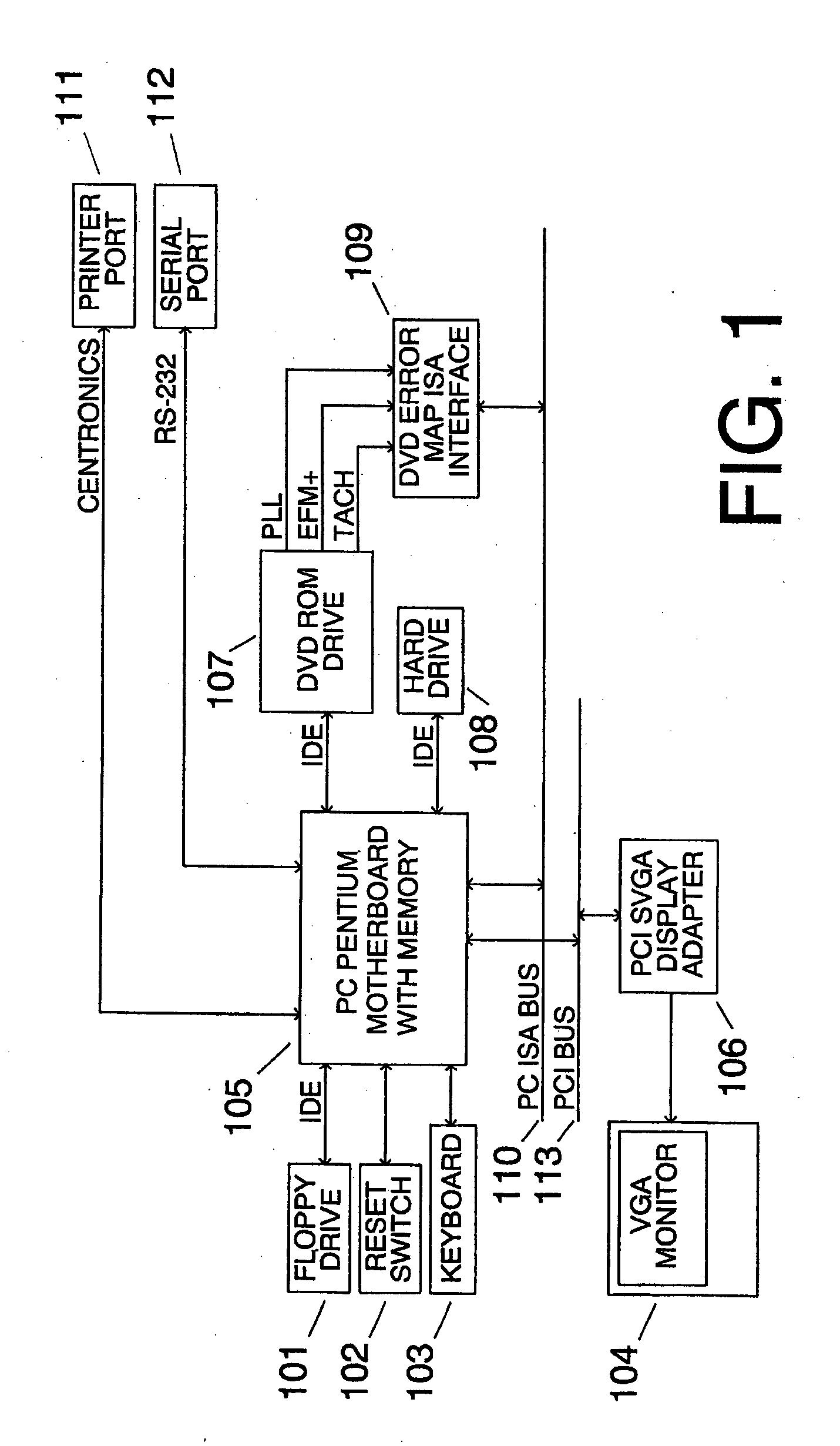 Patent Us20050283700 Digital Error Mapping Circuit And Method Logic Diagram In Isa Format Drawing