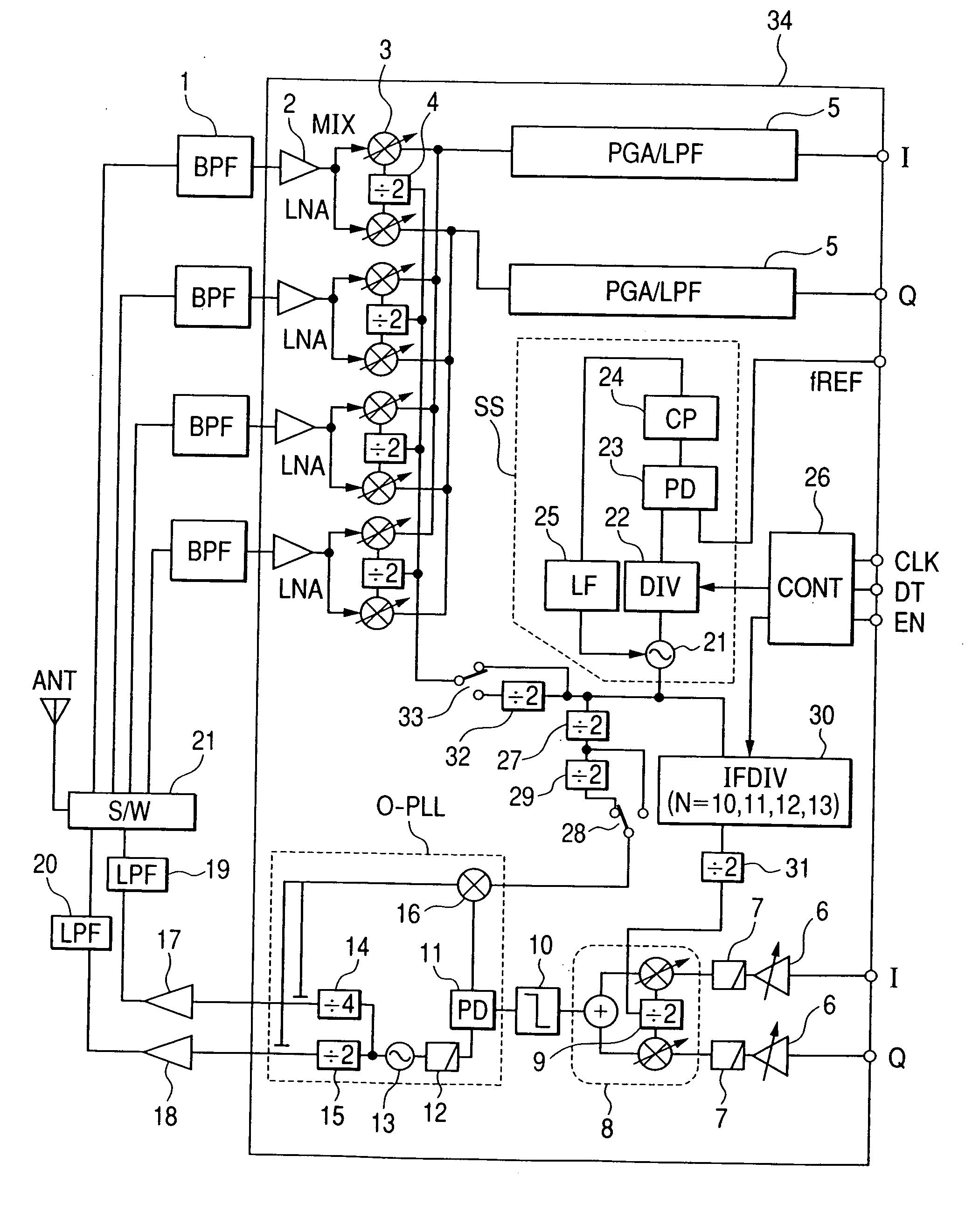 brevet us20050287964 wireless transmitter circuit and transceiver RF Transmitter Block Diagram patent drawing