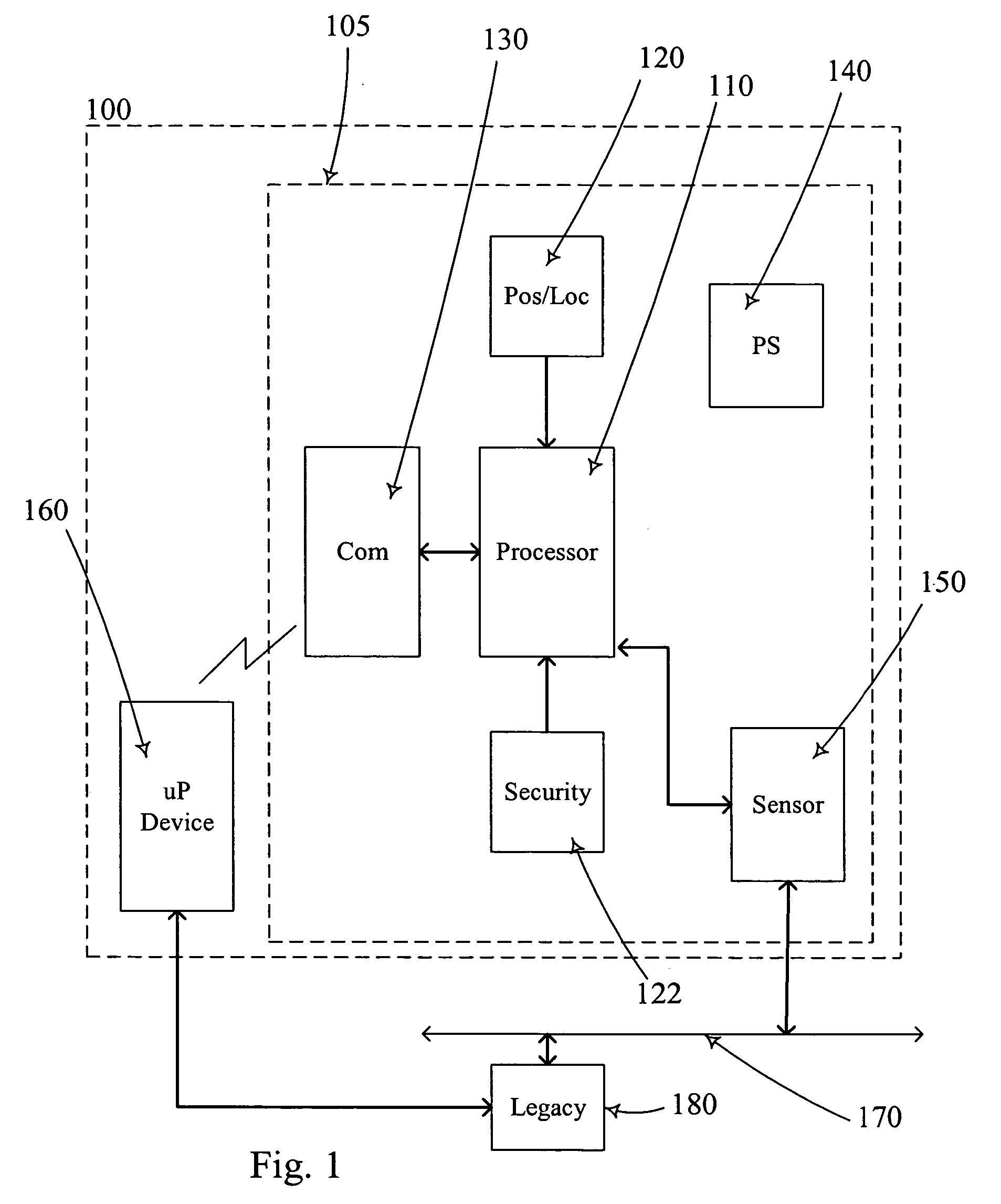 Patent Us20050288876 Method And Apparatus For Instrument Circuit Gpsreceiver Communicationcircuit Diagram Drawing