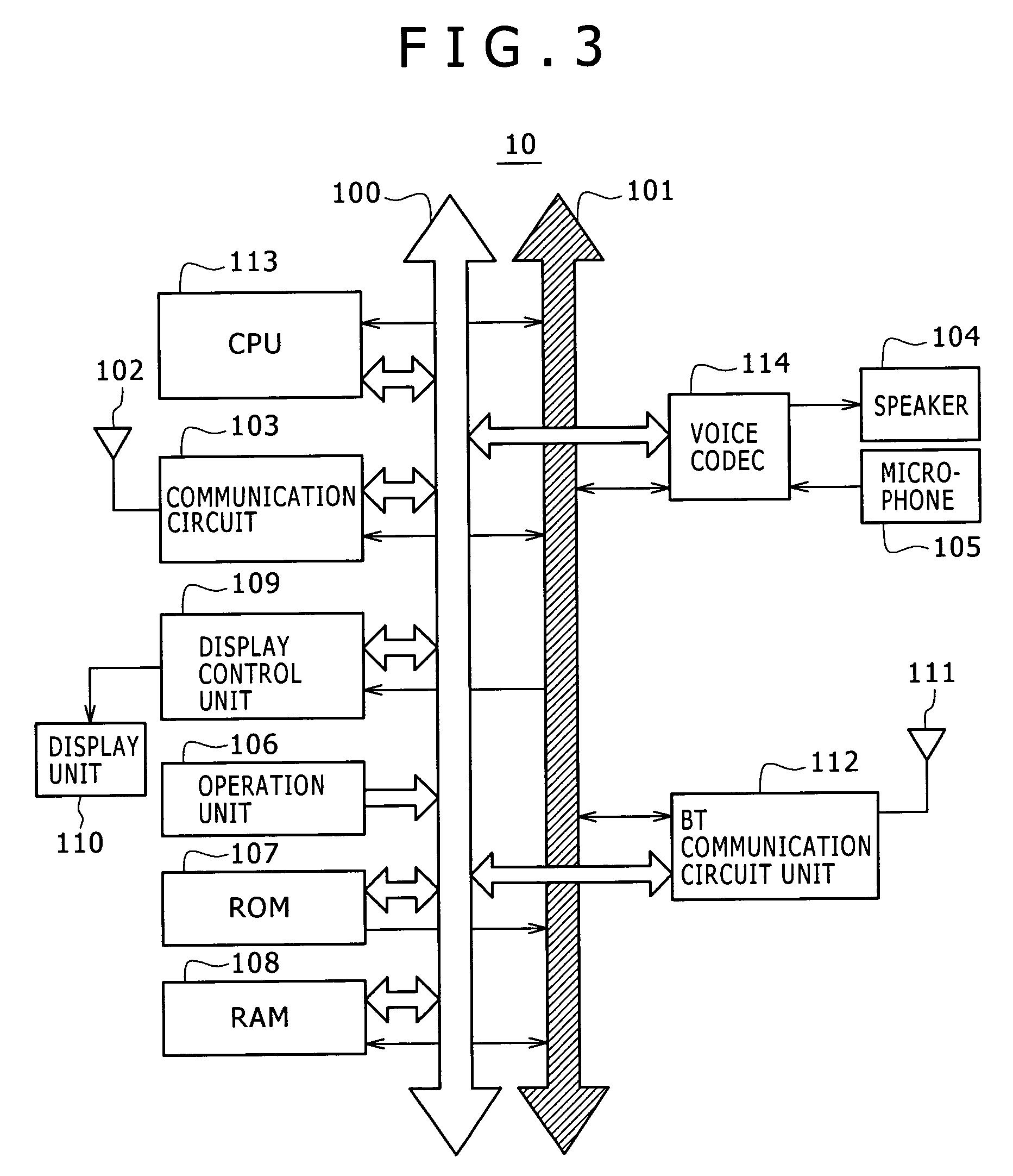 patent us20060003700