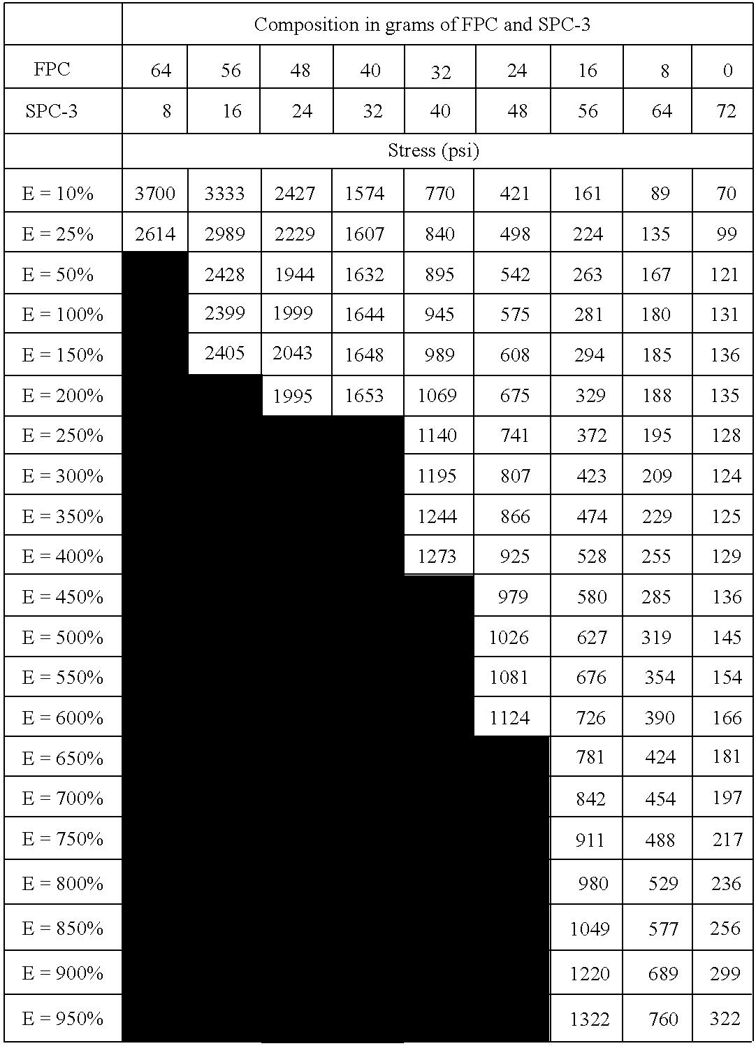 Figure US20060004145A1-20060105-C00005