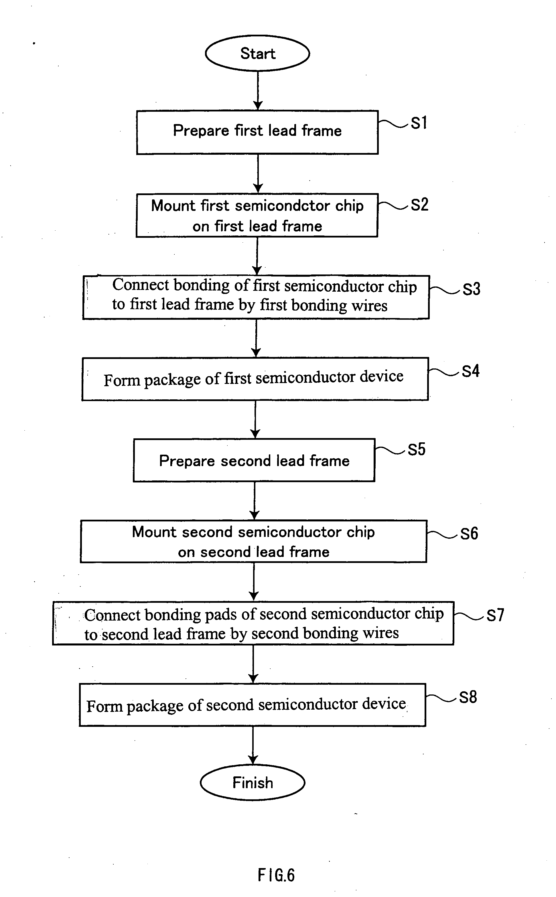 Patent US20060006508 - Semiconductor device in which semiconductor ...