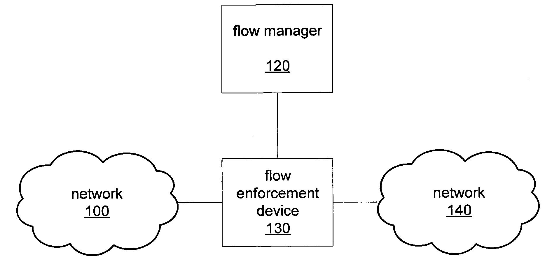 Patent US20060013136 - Distributed flow enforcement - Google