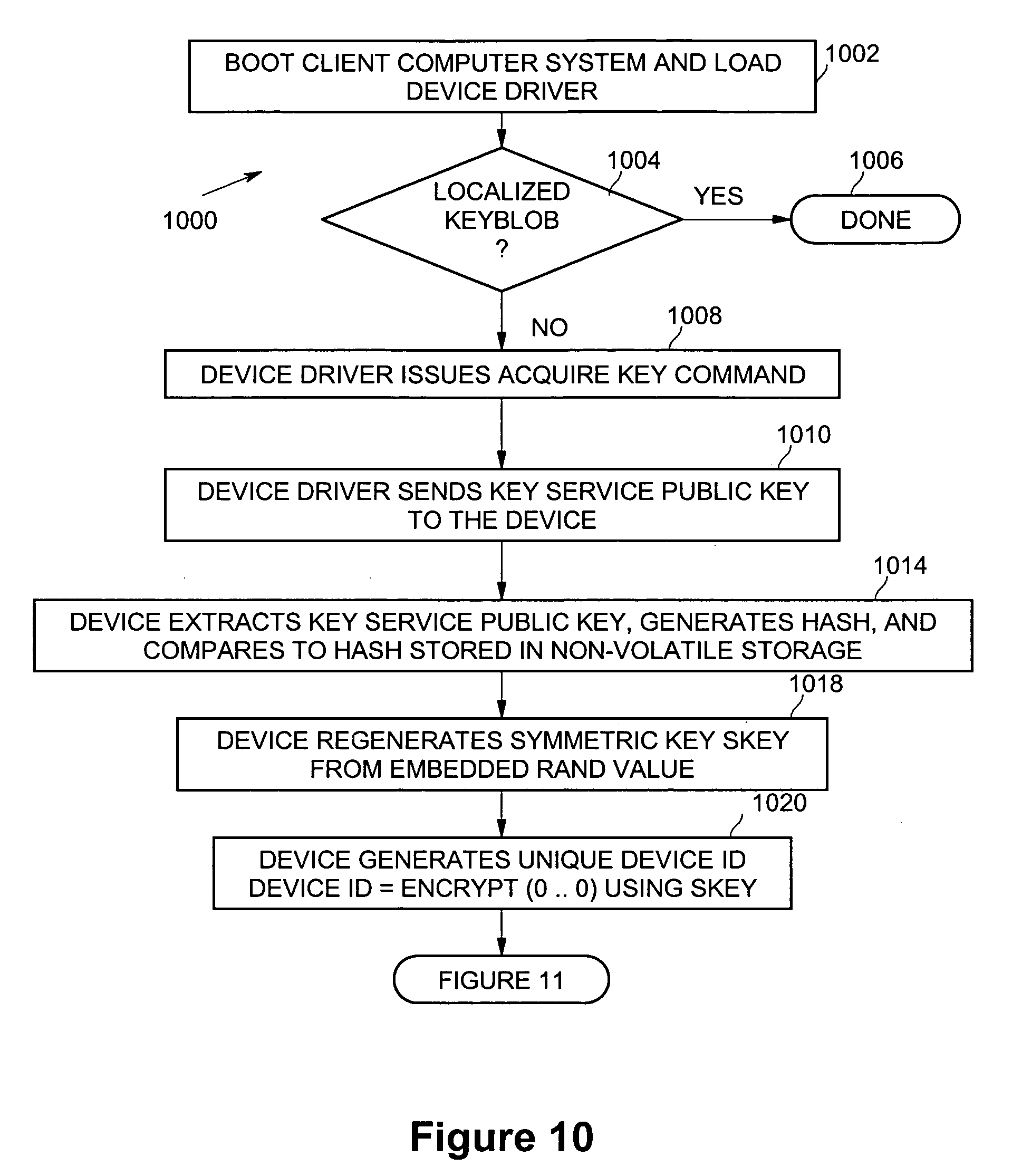 Direct Method Line Drawing Algorithm : Patent us  method of delivering direct proof
