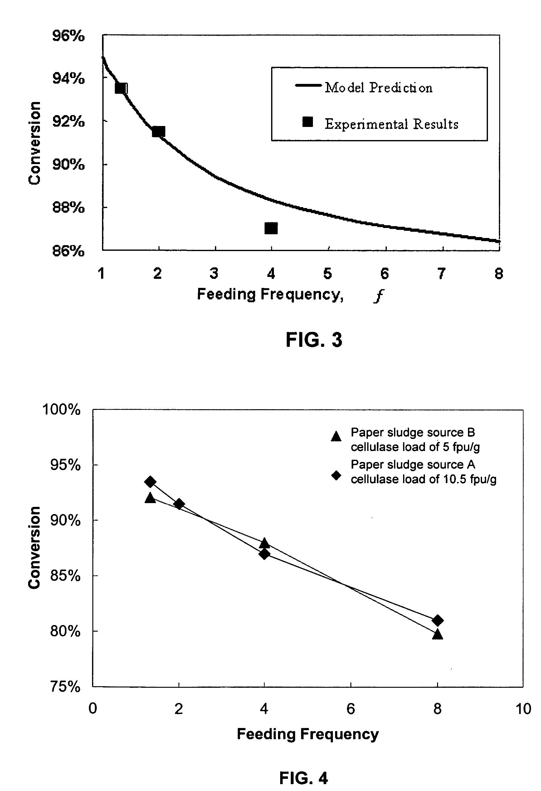 an abstract for synthesis of ethanol by fermentation of sucrose Abstract a strain of saccharomyces cerevisiae, which showed marked fermentation activity, ethanol and temperature tolerance and good flocculation ability, was selected for ethanol.