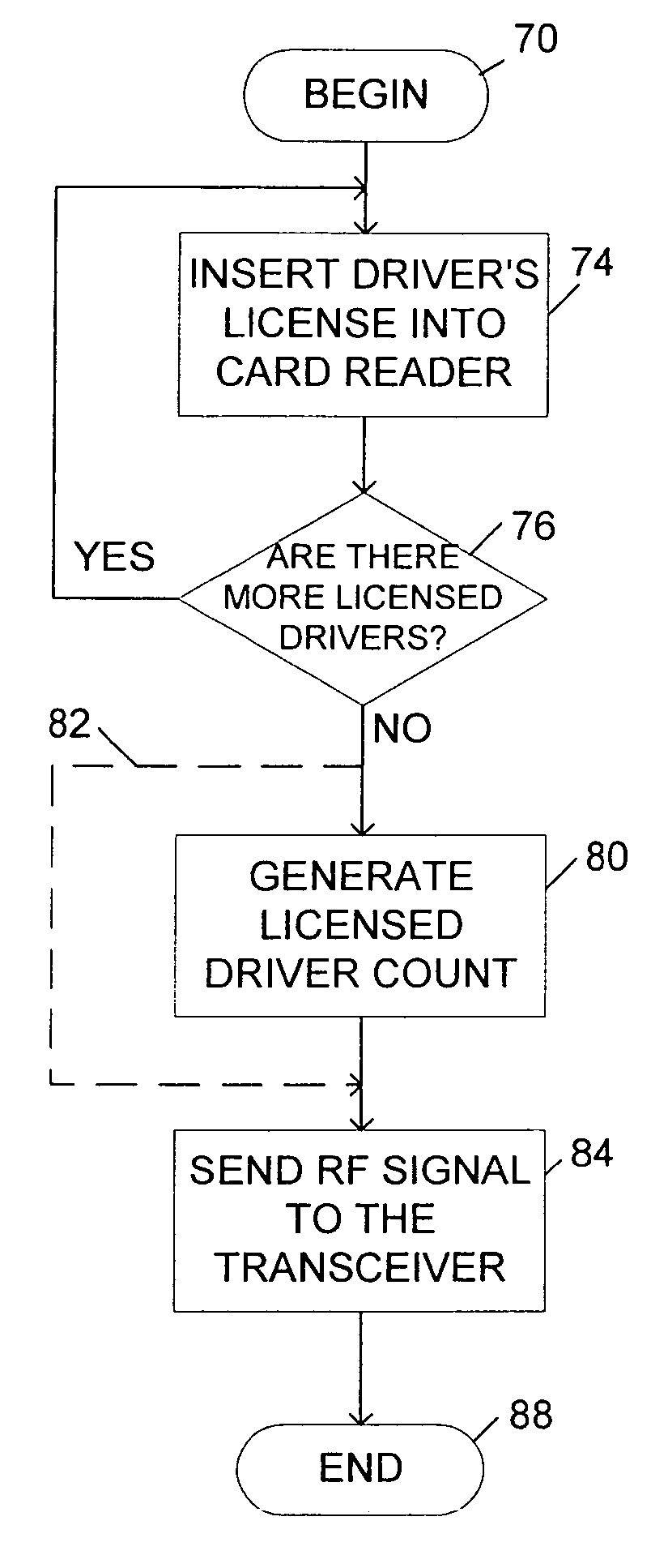 Patent Us20060015394 Licensed Driver Detection For High Occupancy Computerpowered Rs232 Circuit Diagram Tradeoficcom Drawing