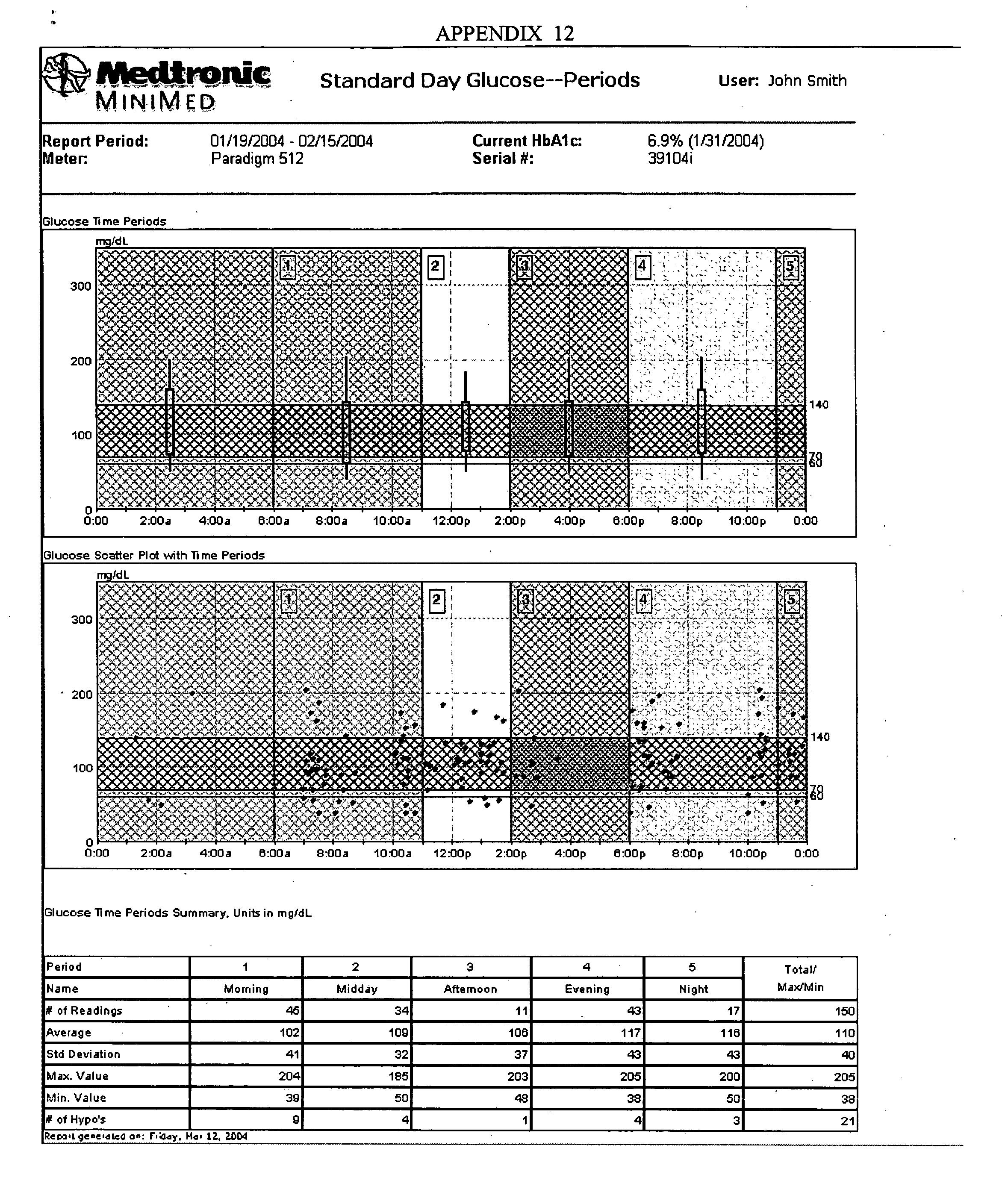 Figure US20060031094A1-20060209-P00012