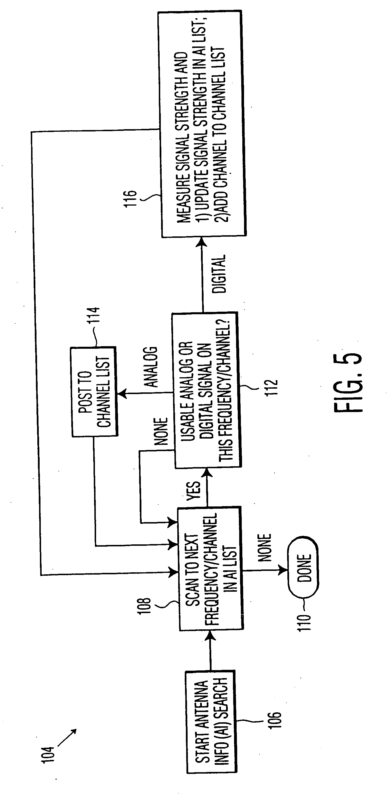 Patent Us20060033843 Real Time Signal Strength Measurement And Block Diagram Of An Analogue Uhf Tv Receiver Drawing