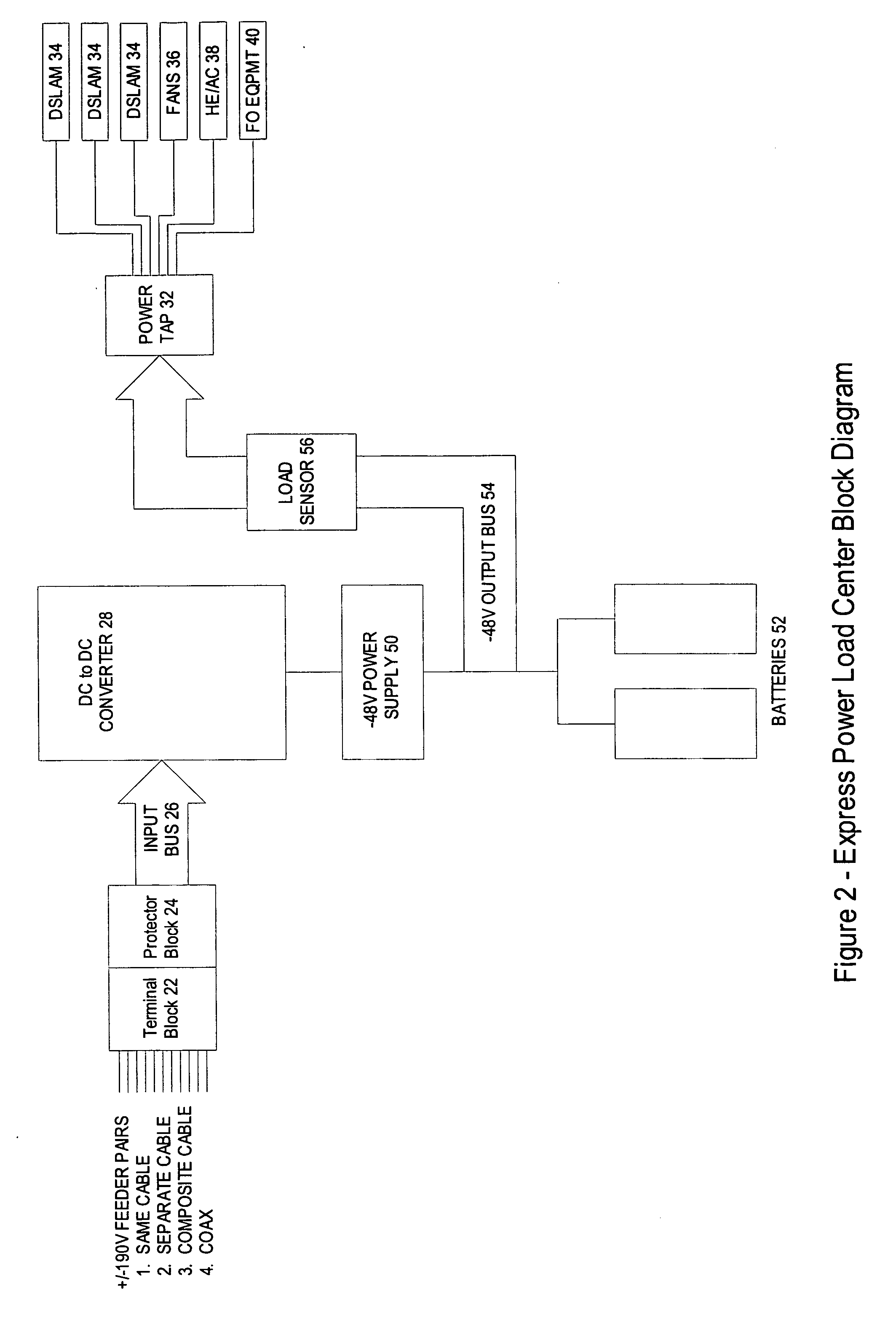 Patent US20060039402 - Express power load center - Google Patents