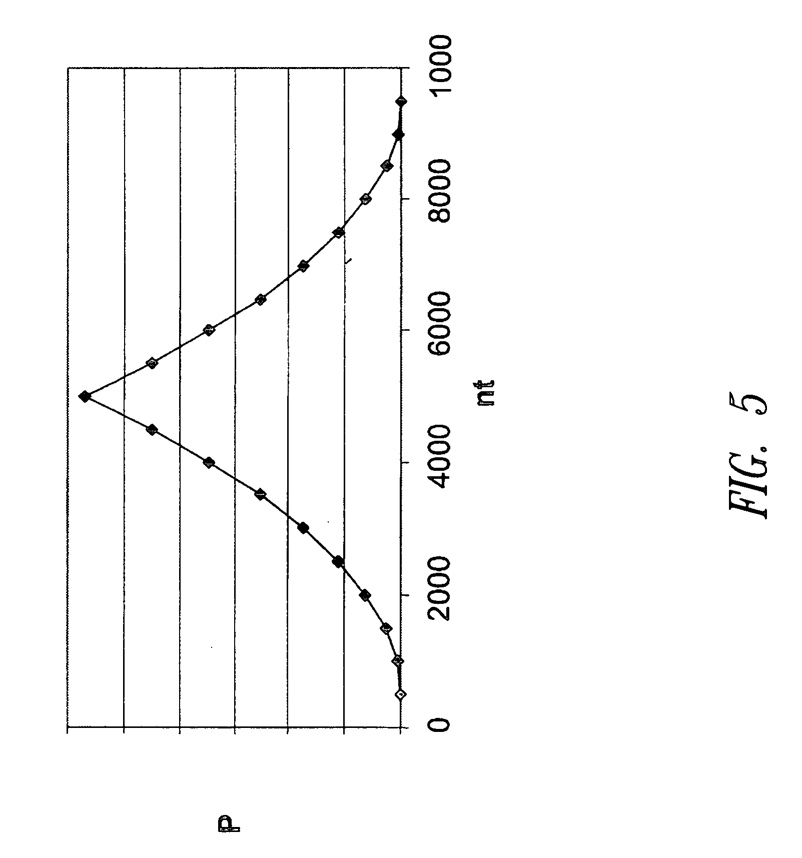 Patent US20060040300 - Method for nucleic acid isolation ...