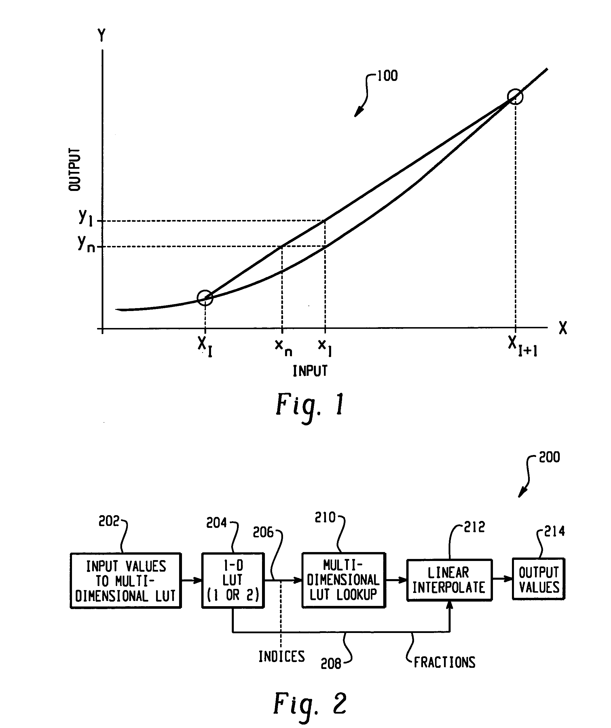 Patent Us20060041609 System And Method For Multi
