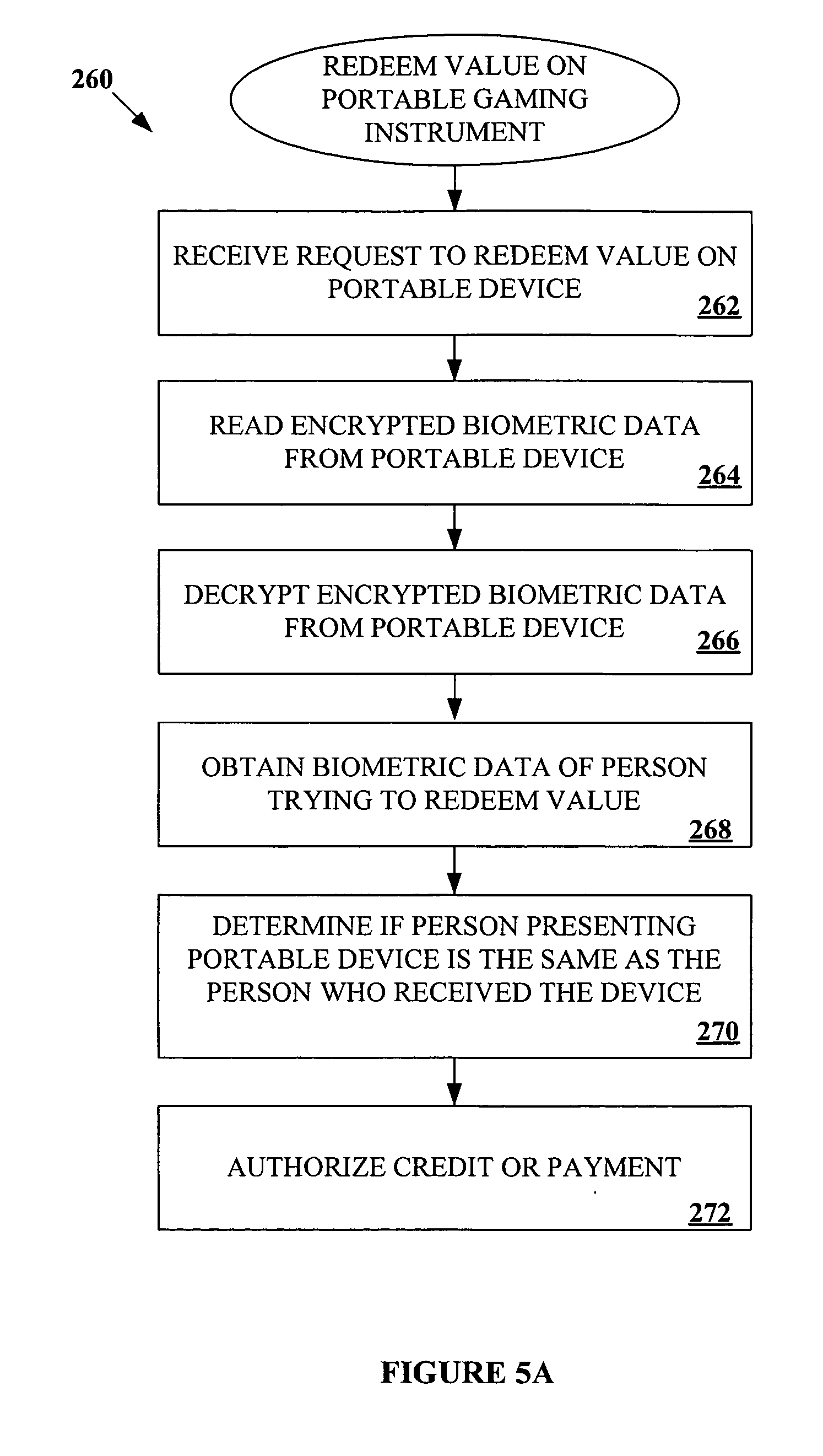 the use of data encryption The most basic security truth in 2014 is that encryption done properly why does healthcare resist encryption by evan schuman april 17, 2014 data is routinely stored in fields that may not be the intended field and there is a high cost associated with customizing applications to.