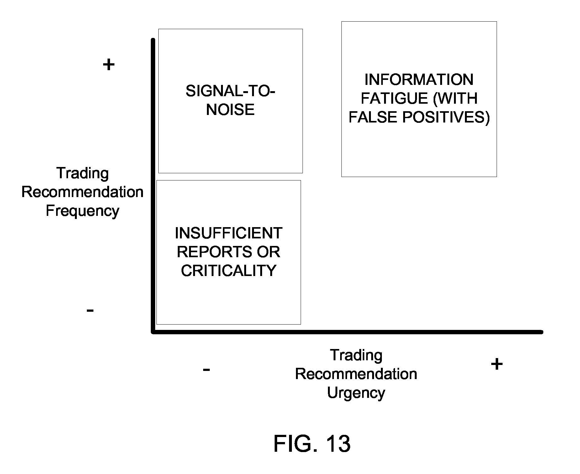 A fuzzy logic based trading system