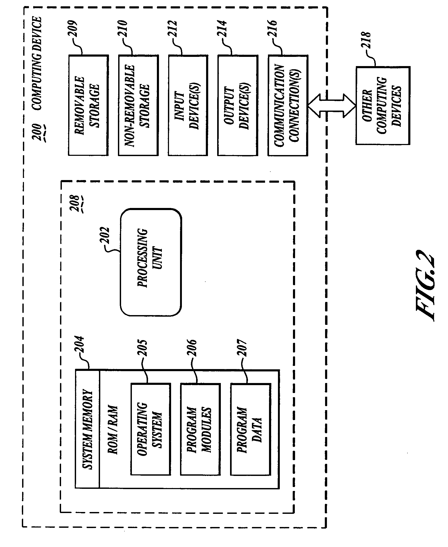 Patent US20060047855 - Efficient chunking algorithm - Google