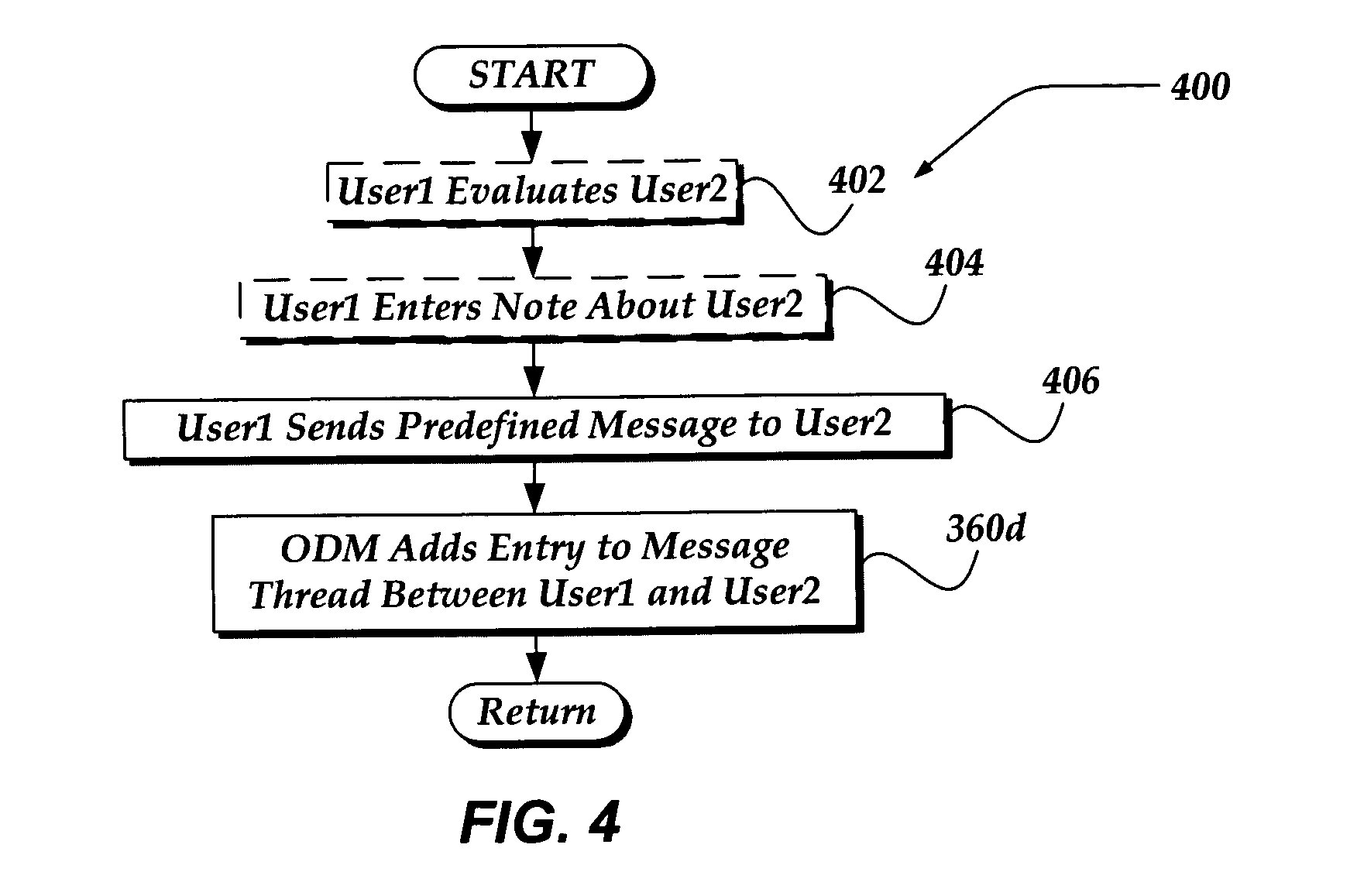 online dating patent