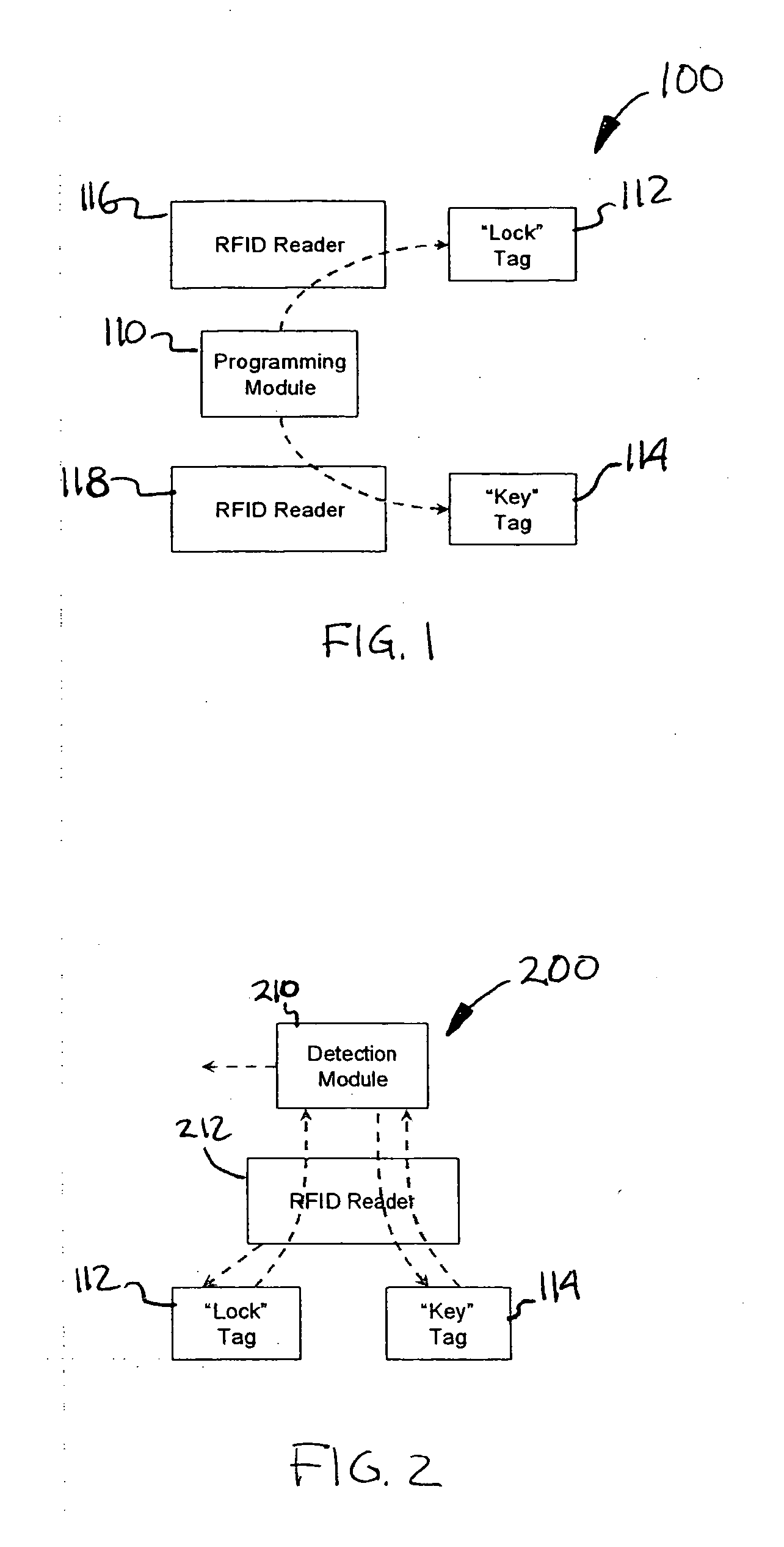 Radio-frequency identification