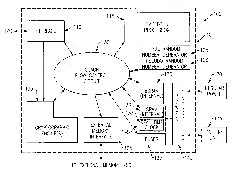 patent us20060059372