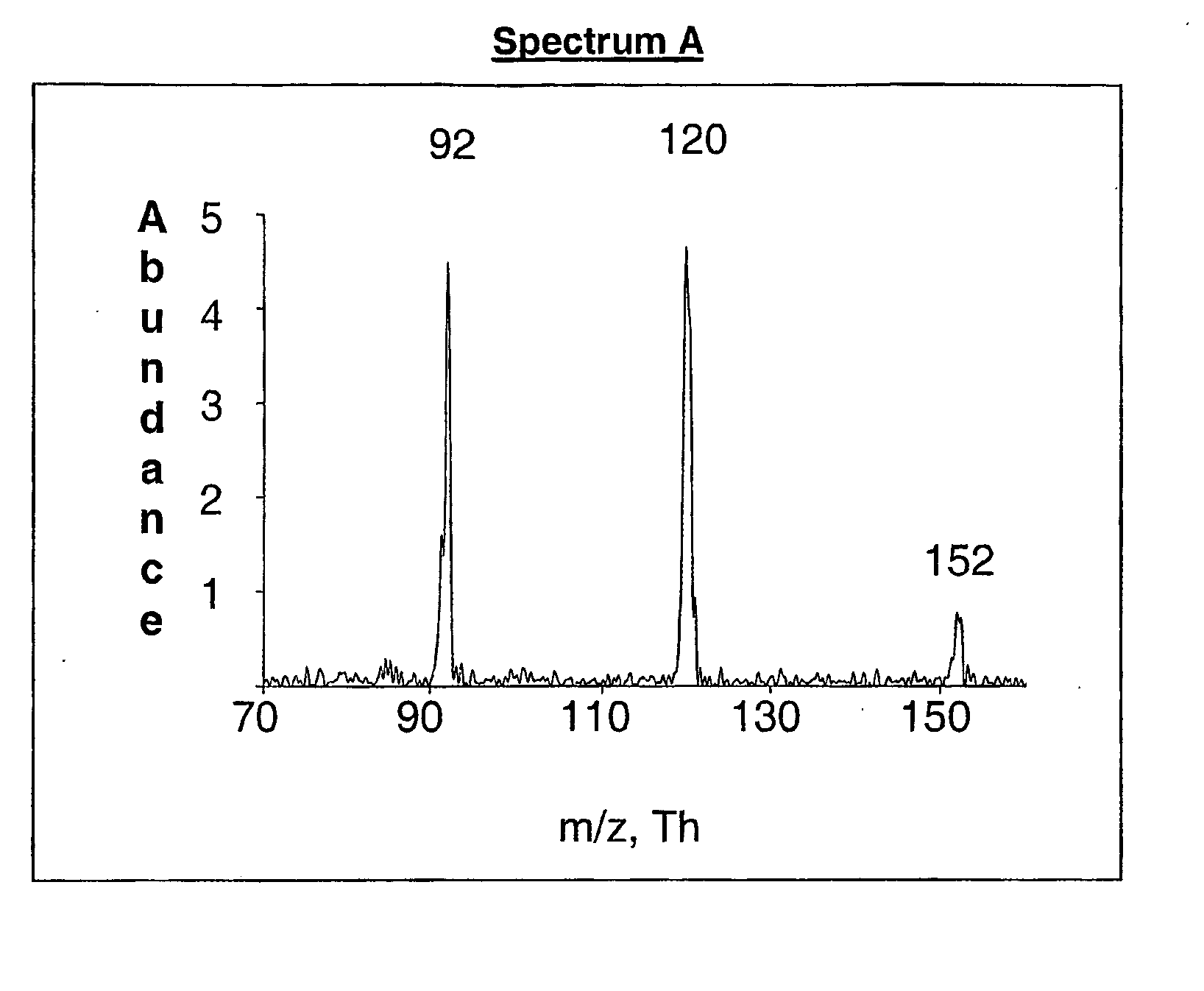 Membrane introduction mass spectrometry applied to the ... |Membrane Introduction Mass Spectrometry