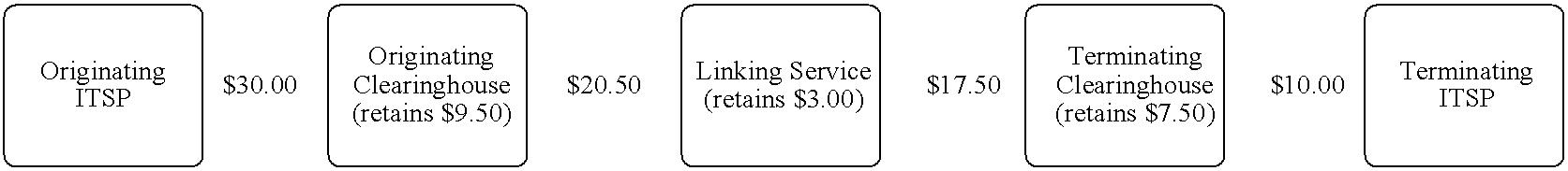 Figure US20060067307A1-20060330-C00001