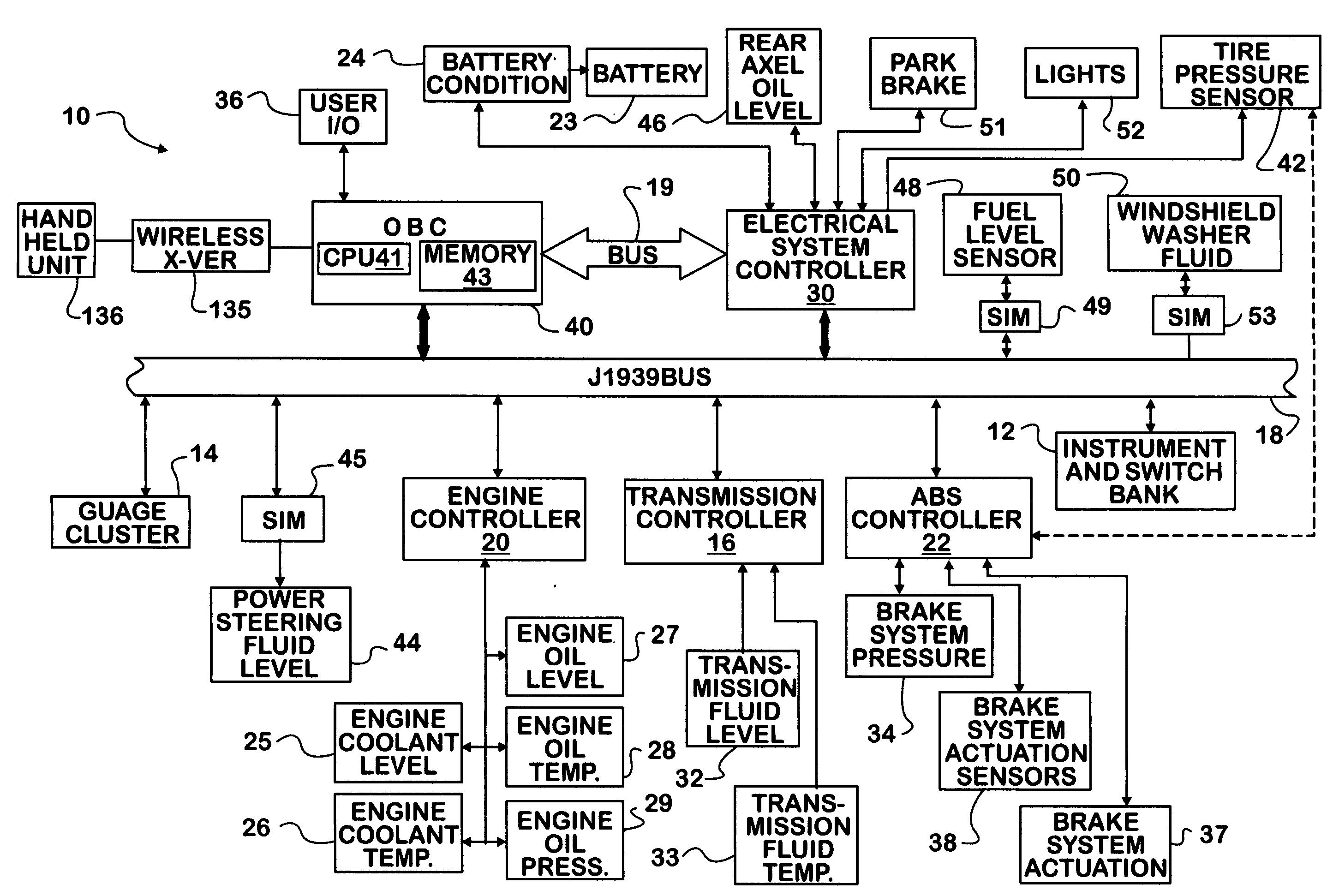 Patent US6258540  Noninvasive prenatal diagnosis