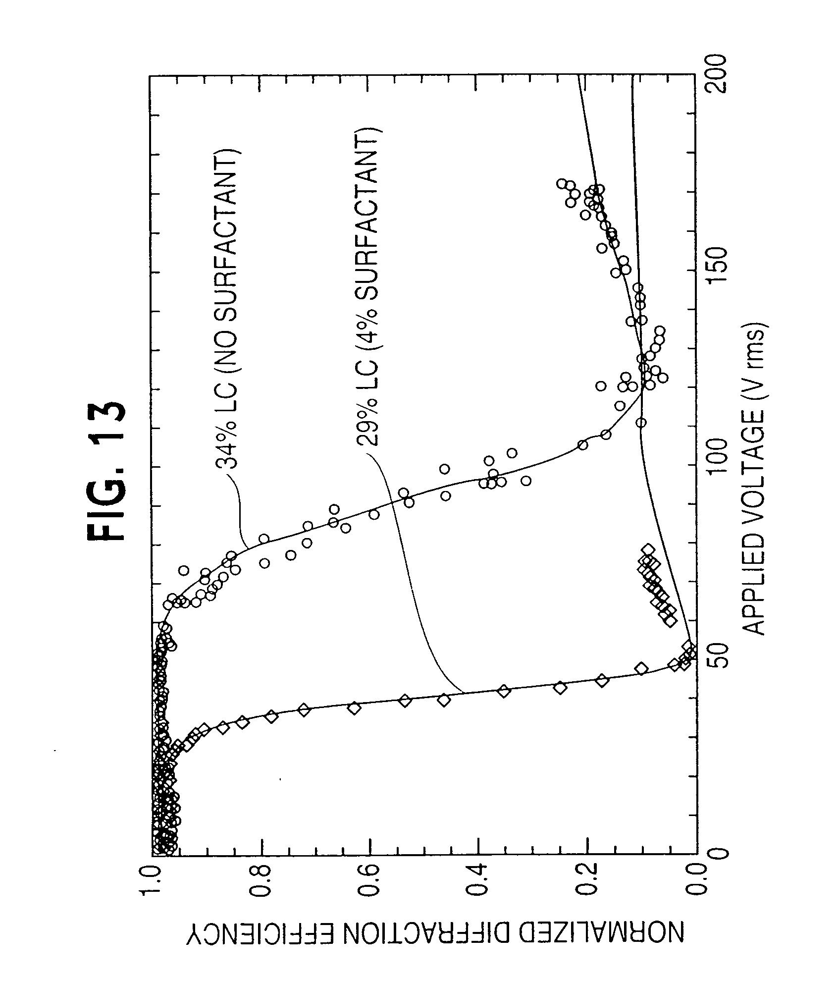 patente us20060119914