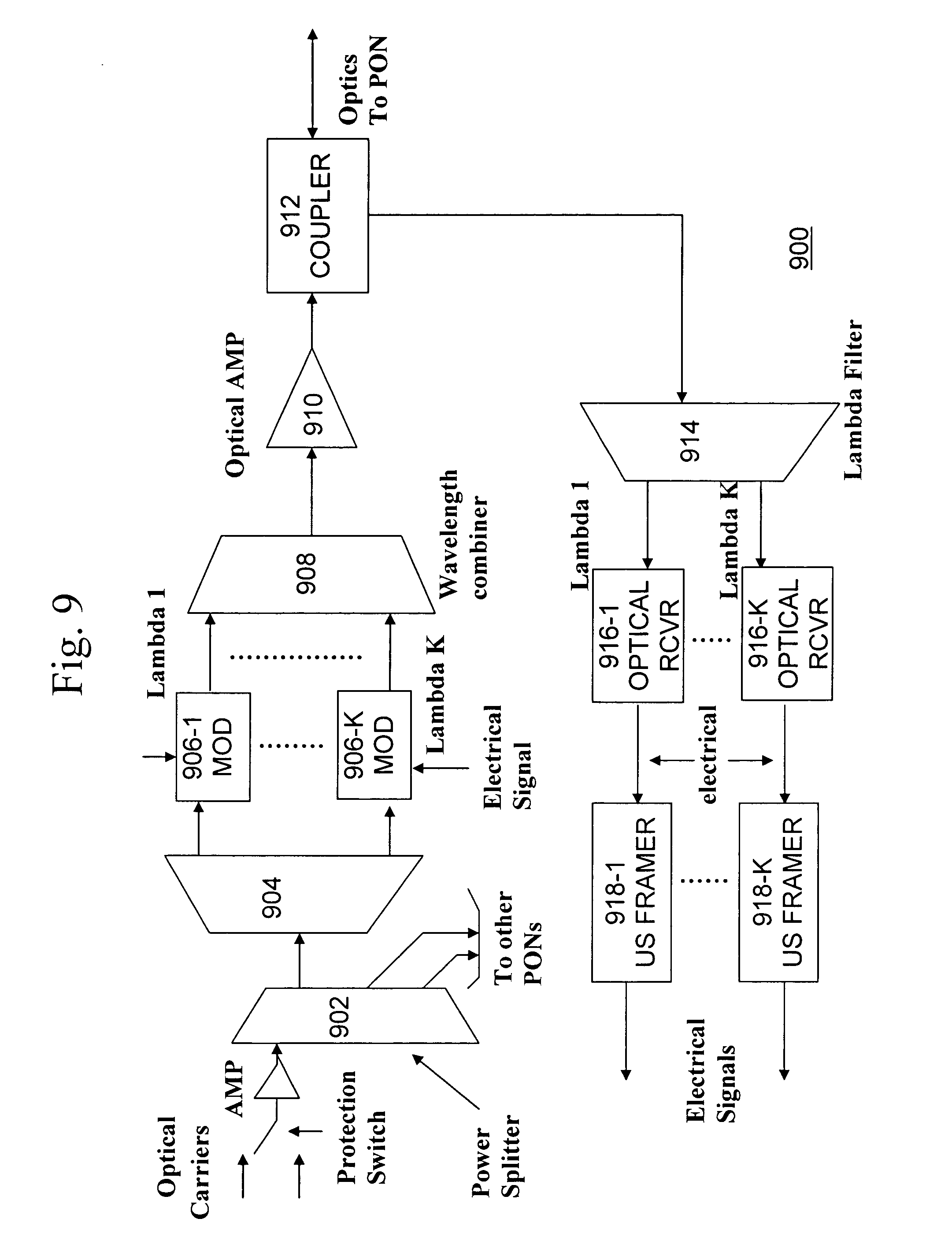 Thesis on subcarrier modulation for passive optical networks