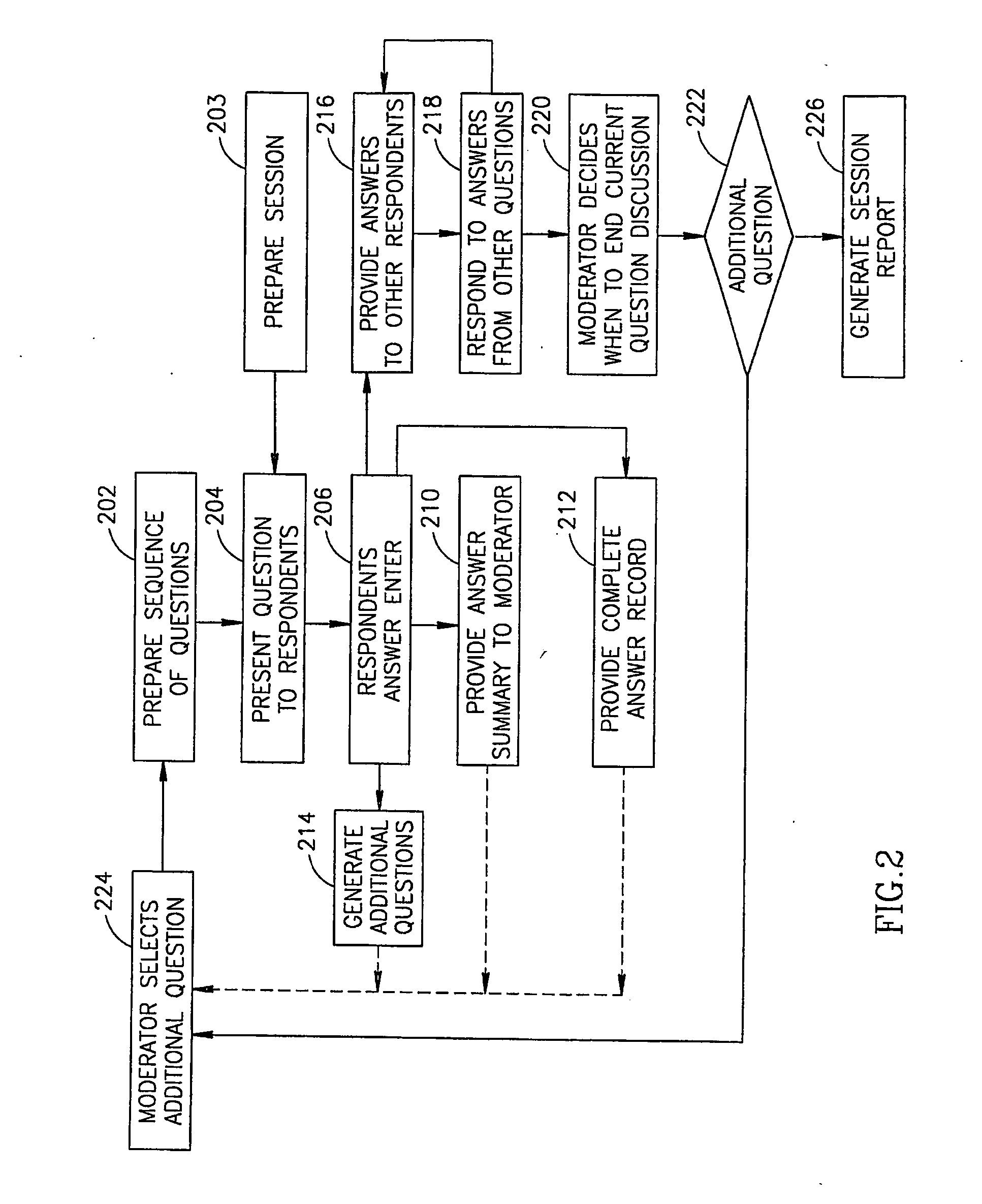 surveys system patent us20060155513 survey system google patenten 2413