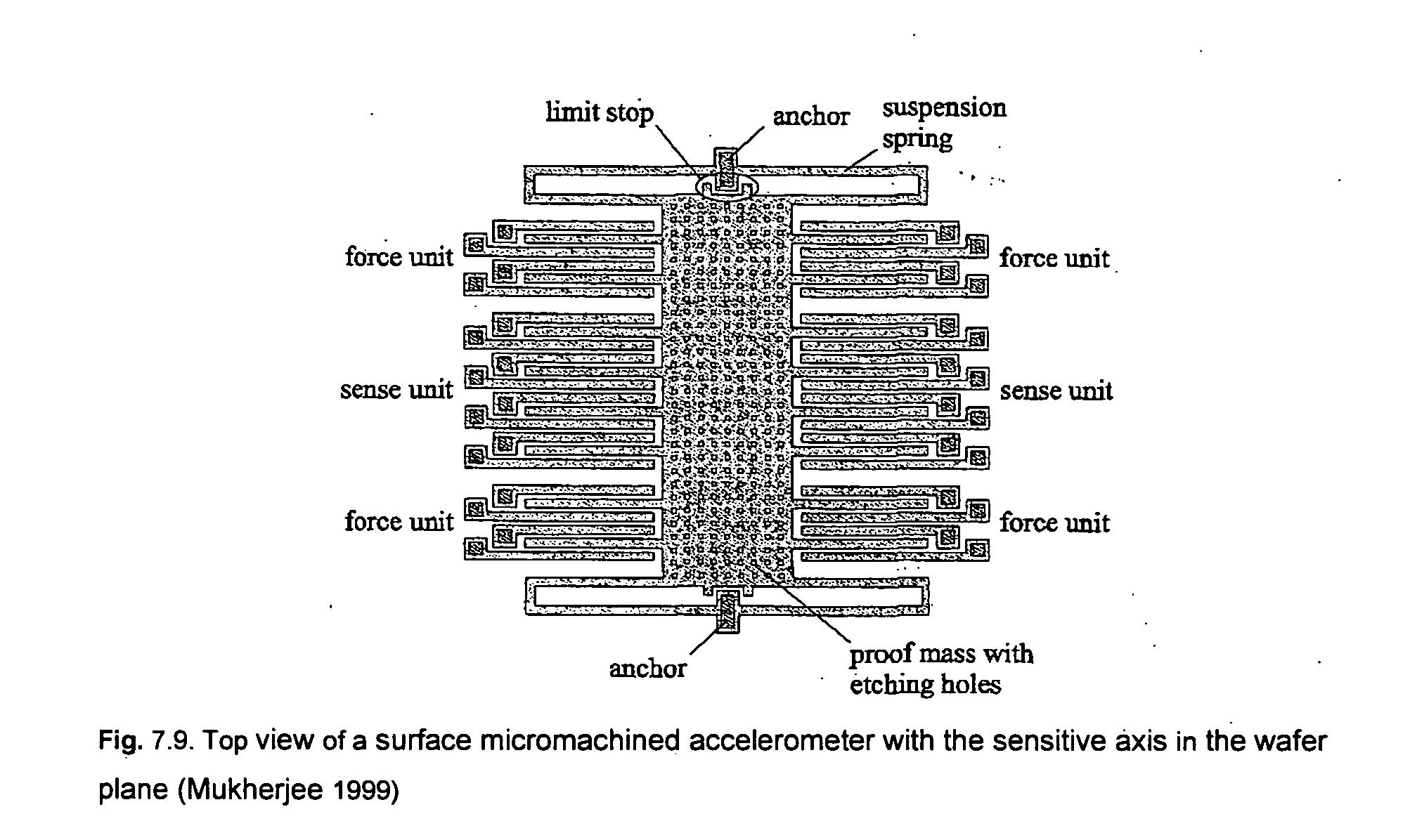 patent us20060161211