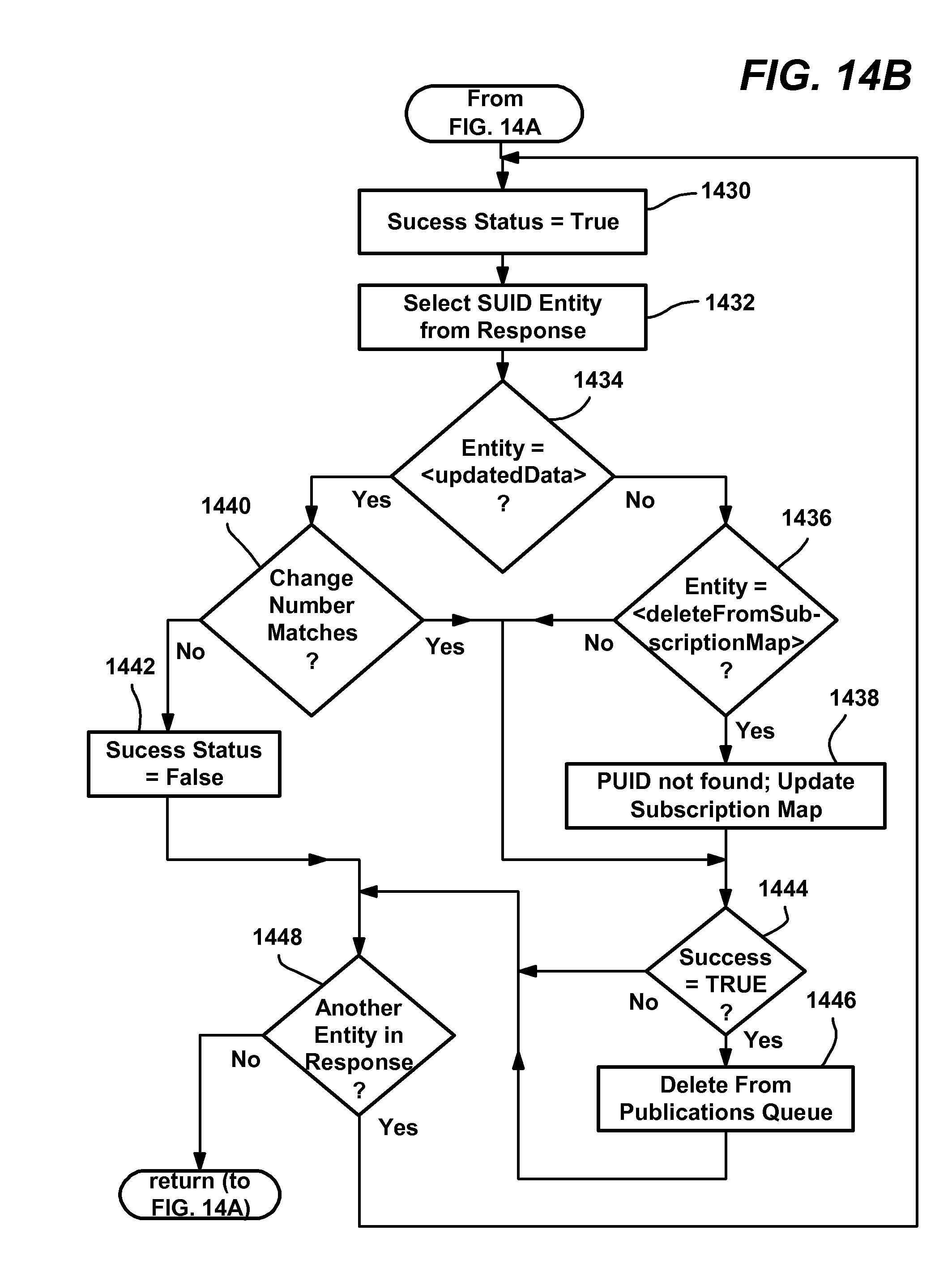 patent us20060161554
