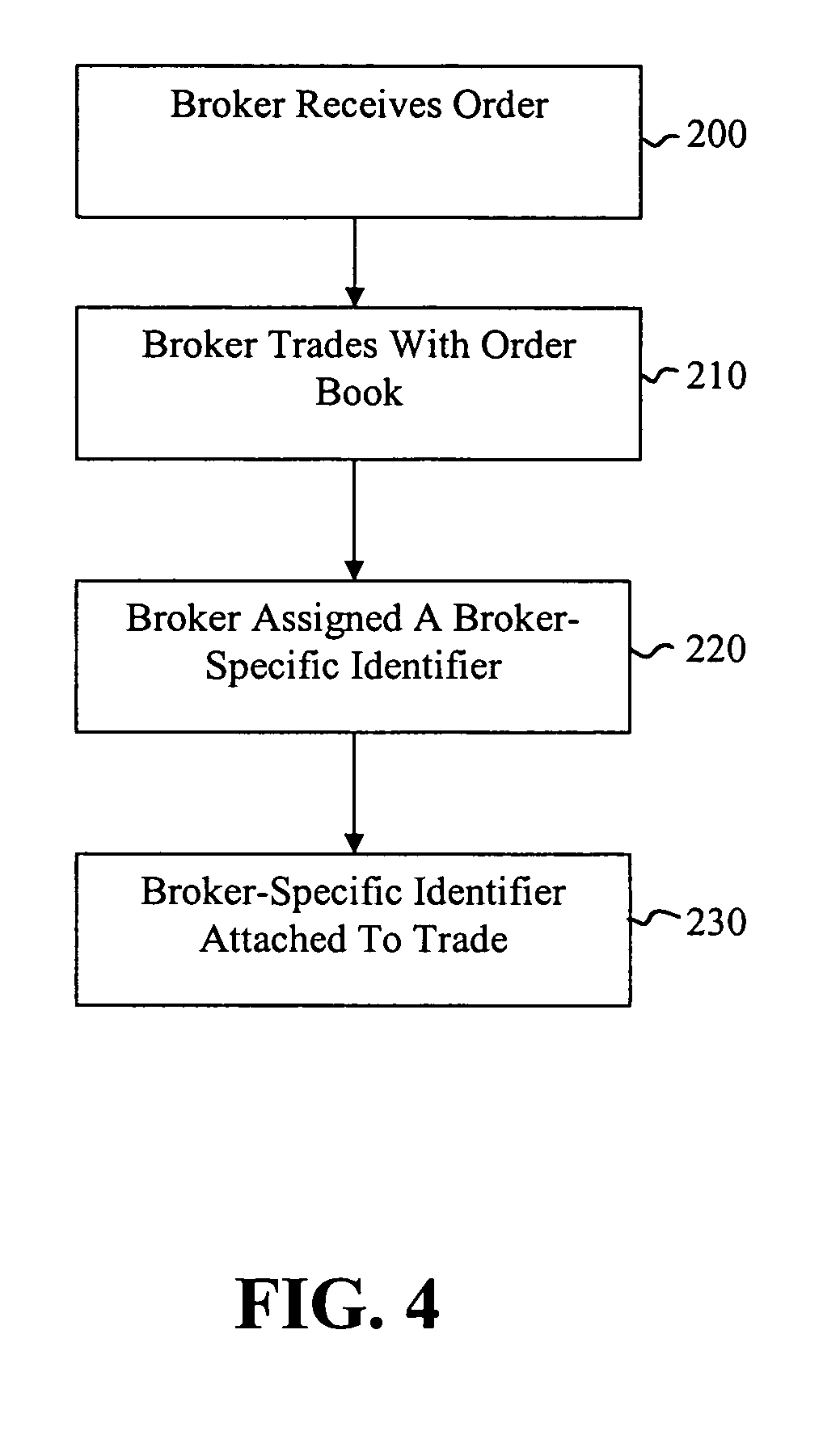 Outcry trading system