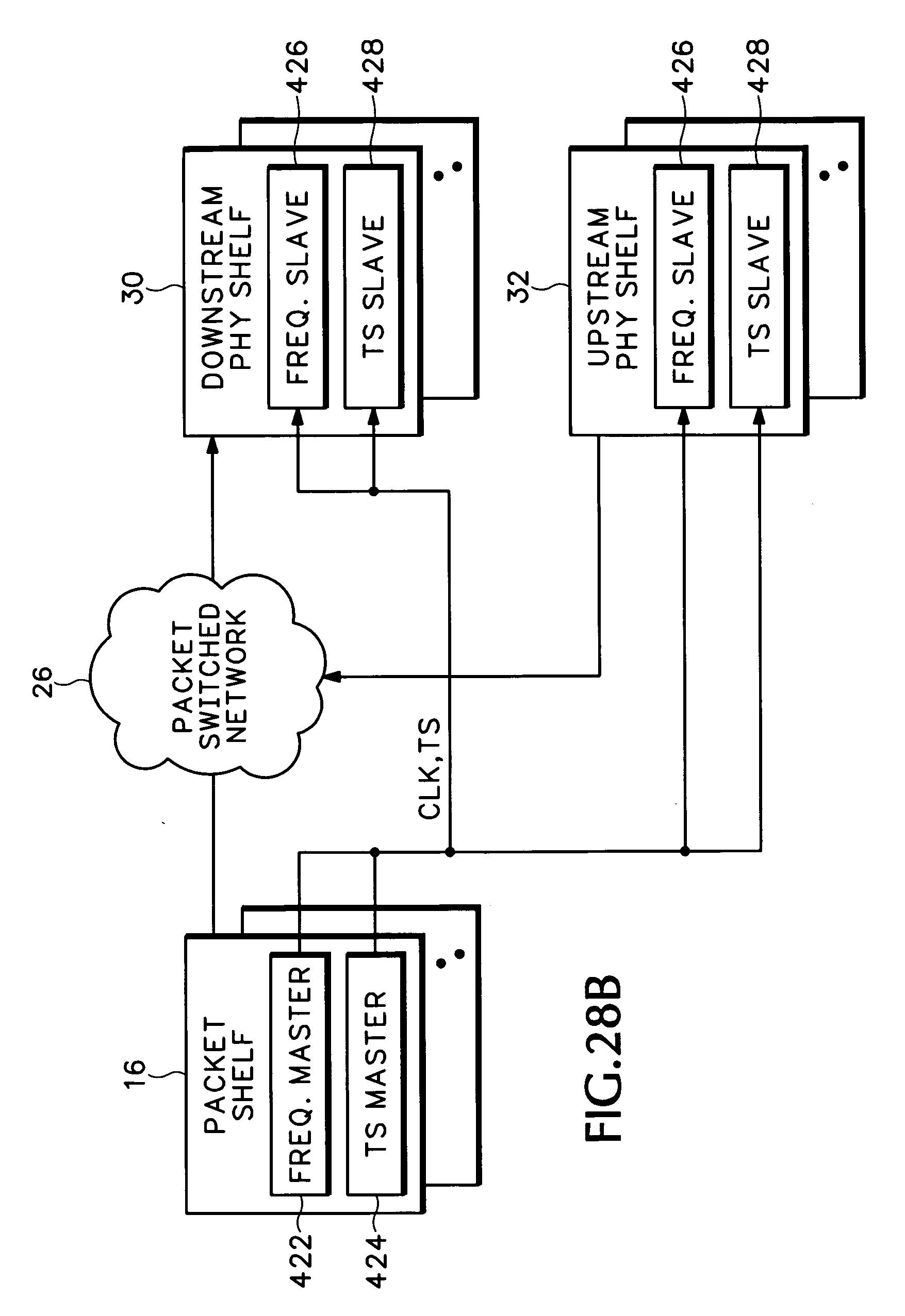 brevet us20060168612