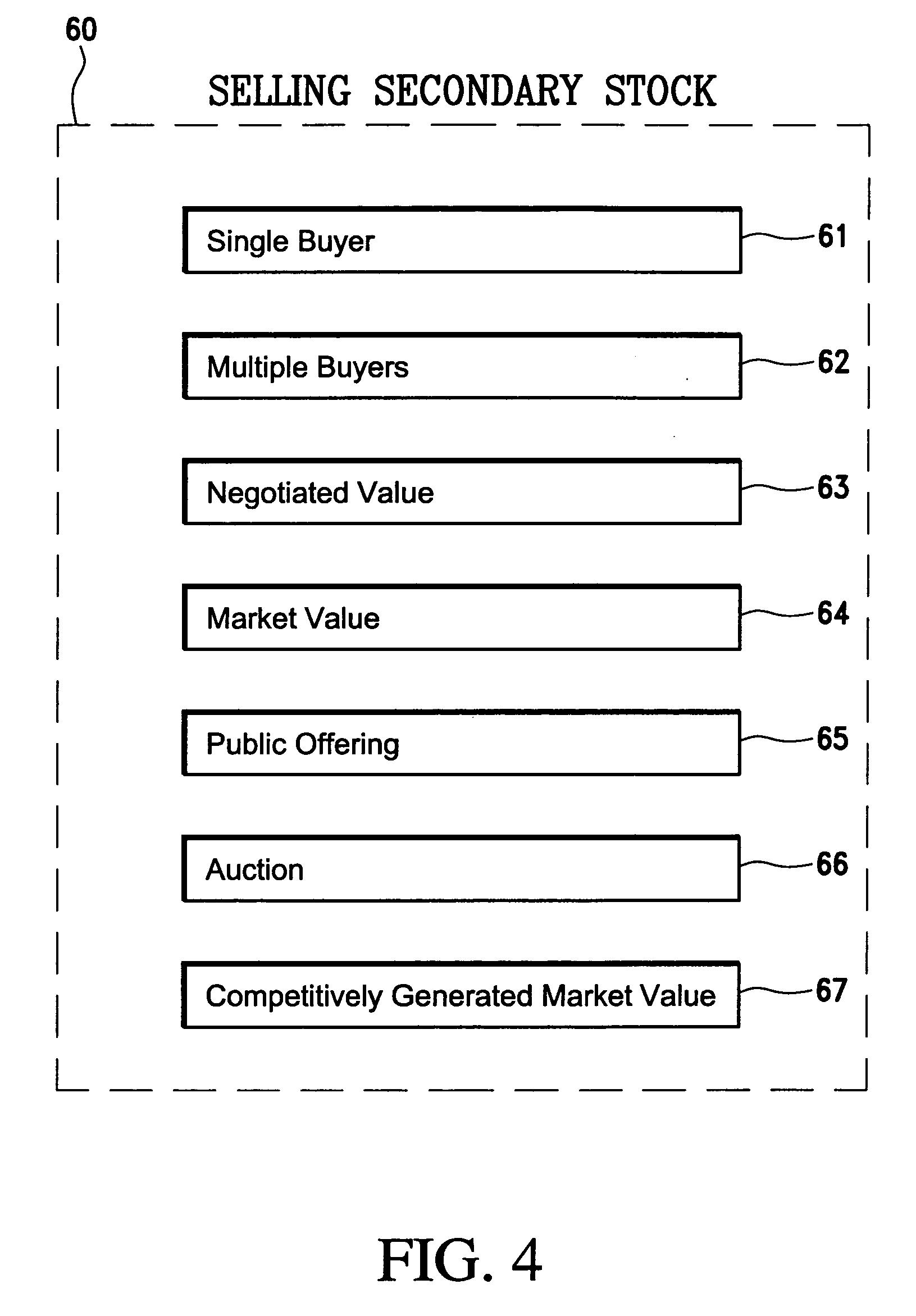 Google stock options employees