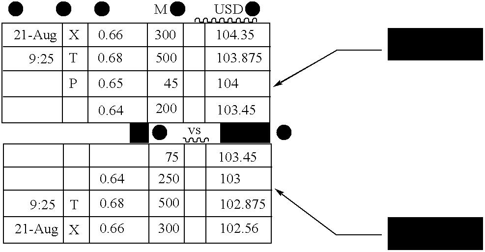 Figure US20060184447A1-20060817-C00003