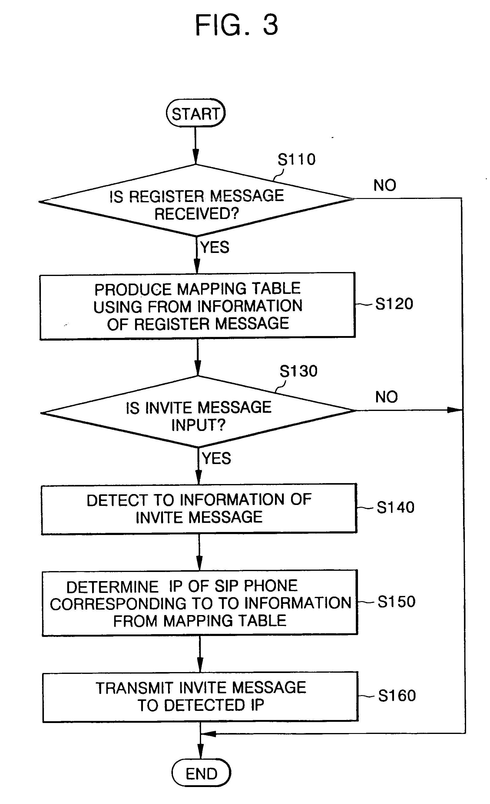 Patent US20060193323 - Apparatus and method for providing