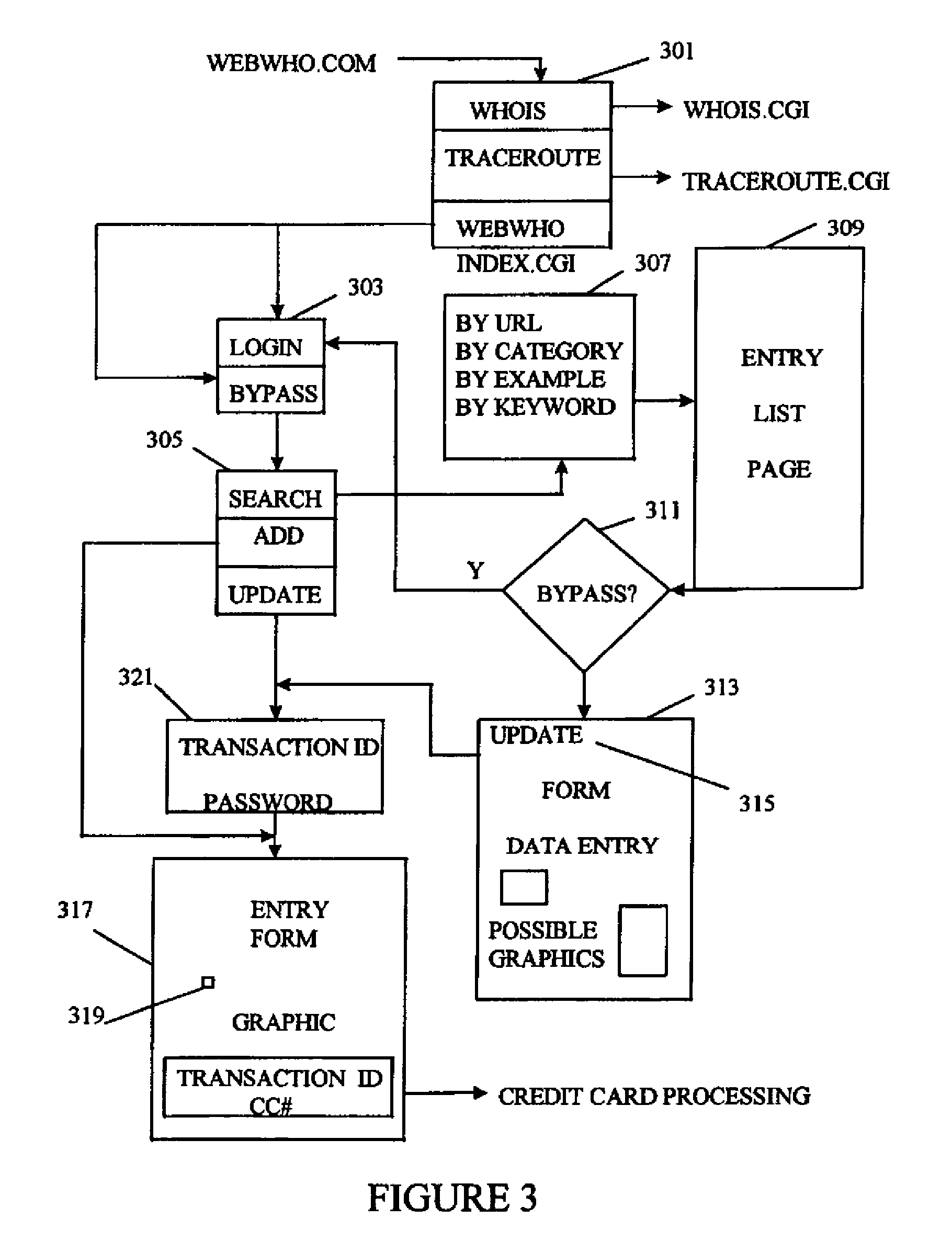 Line Drawing Method Ethics : Patent us  method for searching entries in an