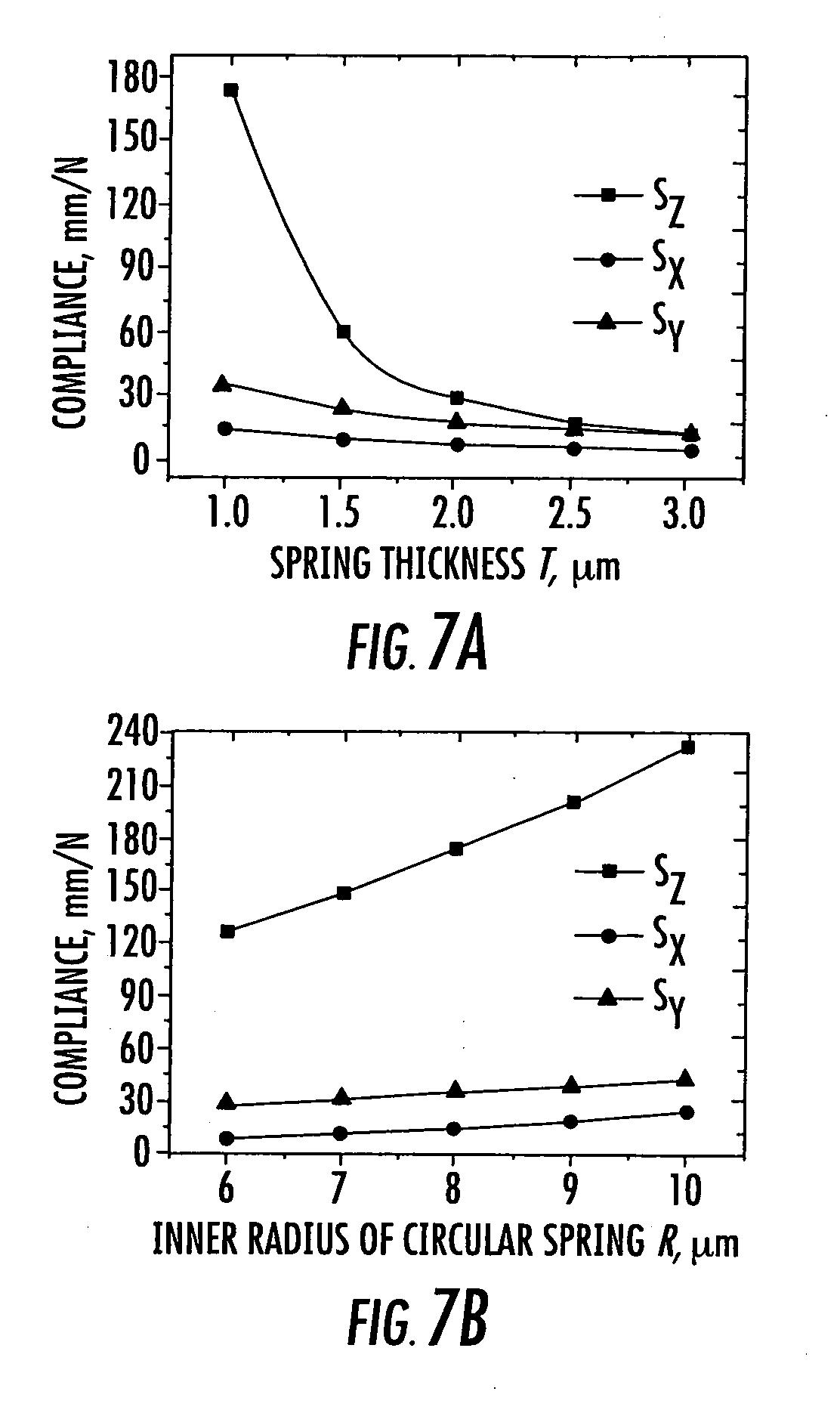 patent us20060197232
