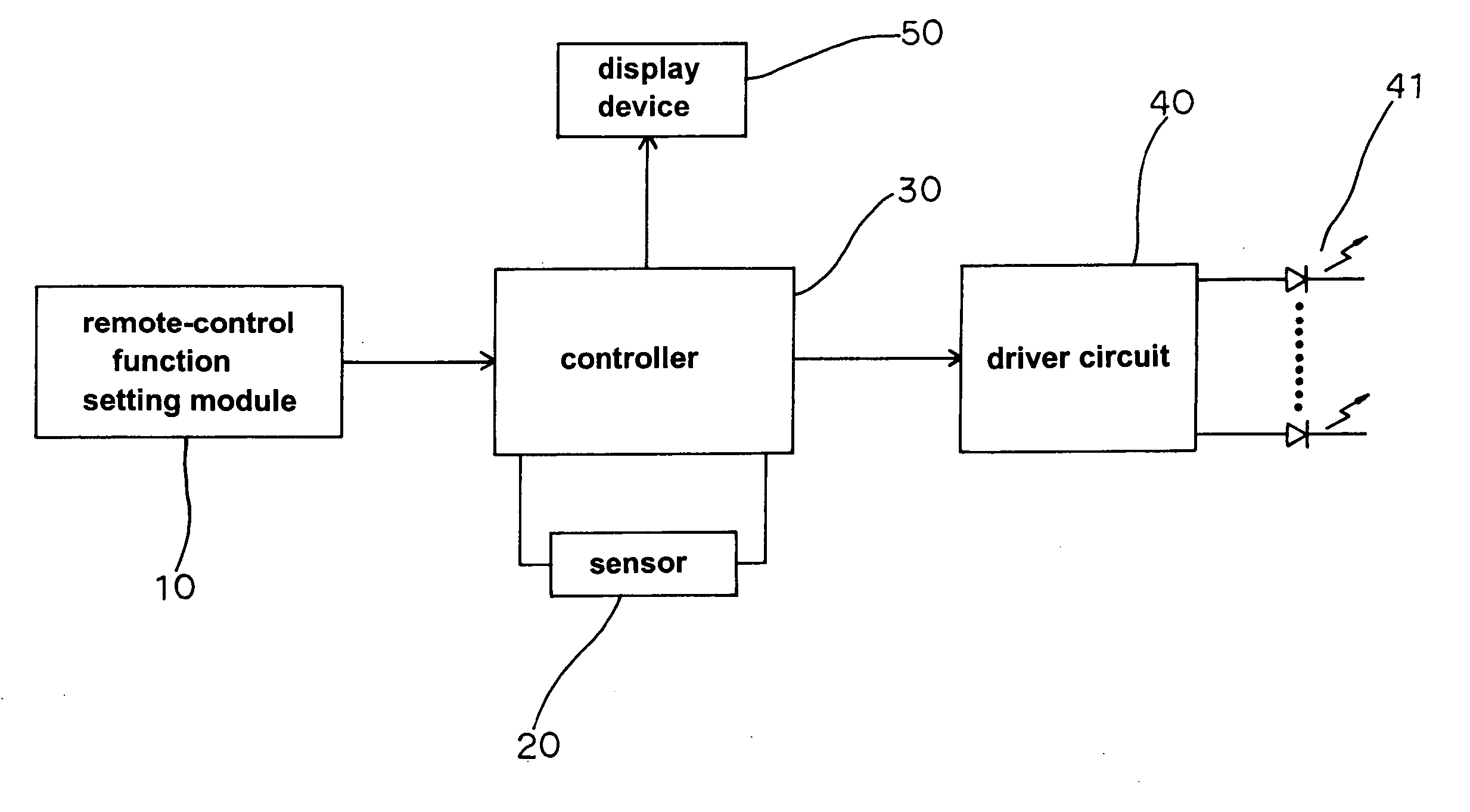 Patent Us20060198637 Non Directional Infrared Remote Control Transmitters Drawing