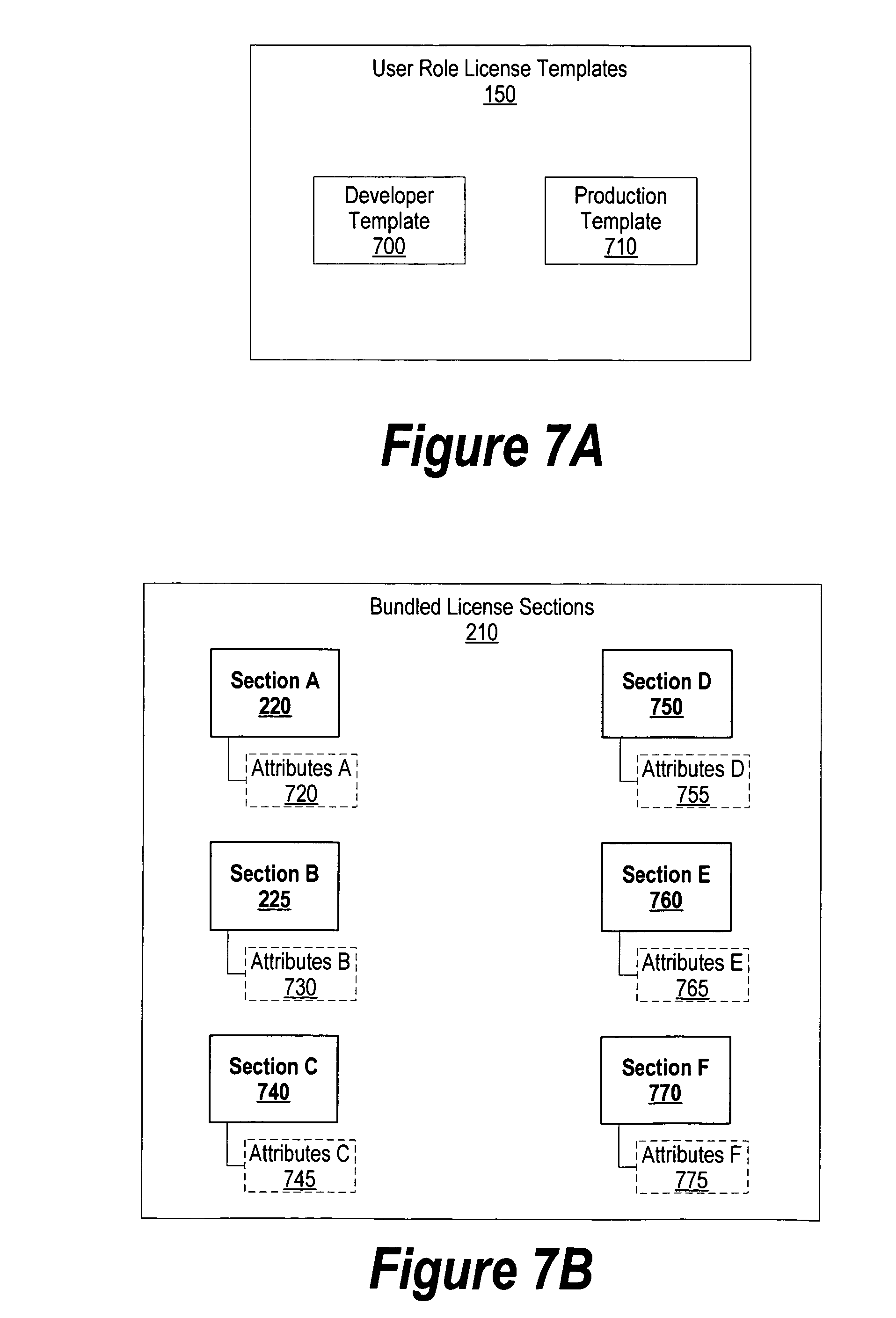 Paten Us20060200419 System And Method For User Role